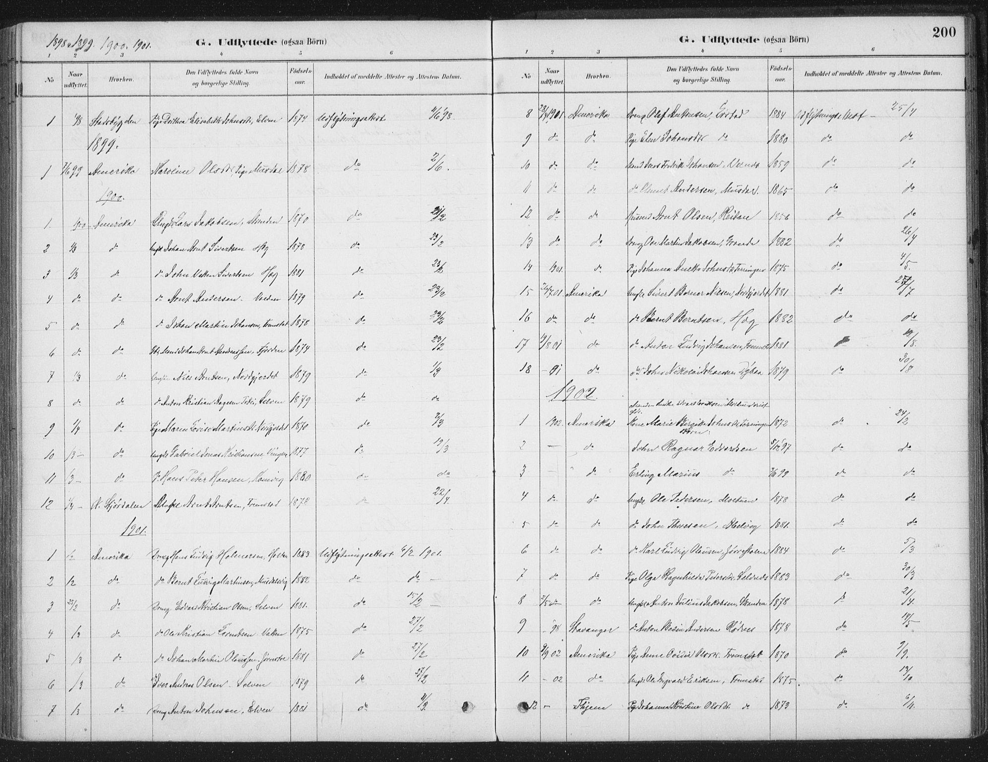 SAT, Ministerialprotokoller, klokkerbøker og fødselsregistre - Sør-Trøndelag, 662/L0755: Ministerialbok nr. 662A01, 1879-1905, s. 200