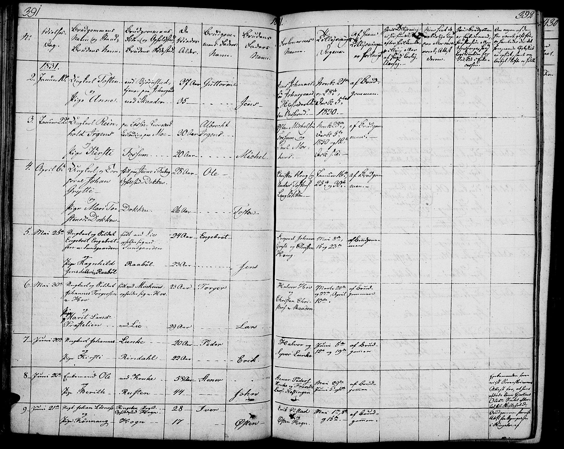 SAH, Øyer prestekontor, Ministerialbok nr. 4, 1824-1841, s. 391-392
