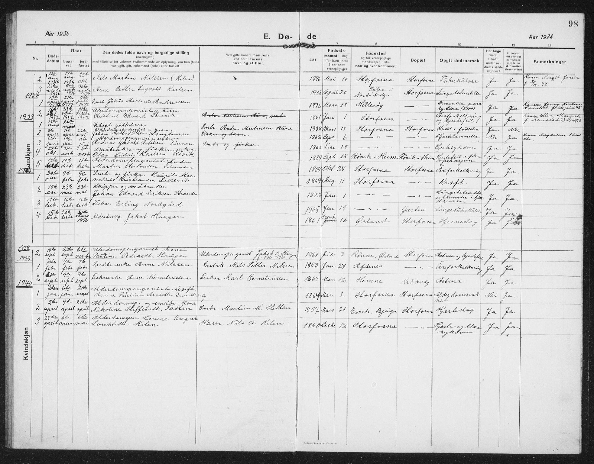 SAT, Ministerialprotokoller, klokkerbøker og fødselsregistre - Sør-Trøndelag, 659/L0750: Klokkerbok nr. 659C07, 1914-1940, s. 98