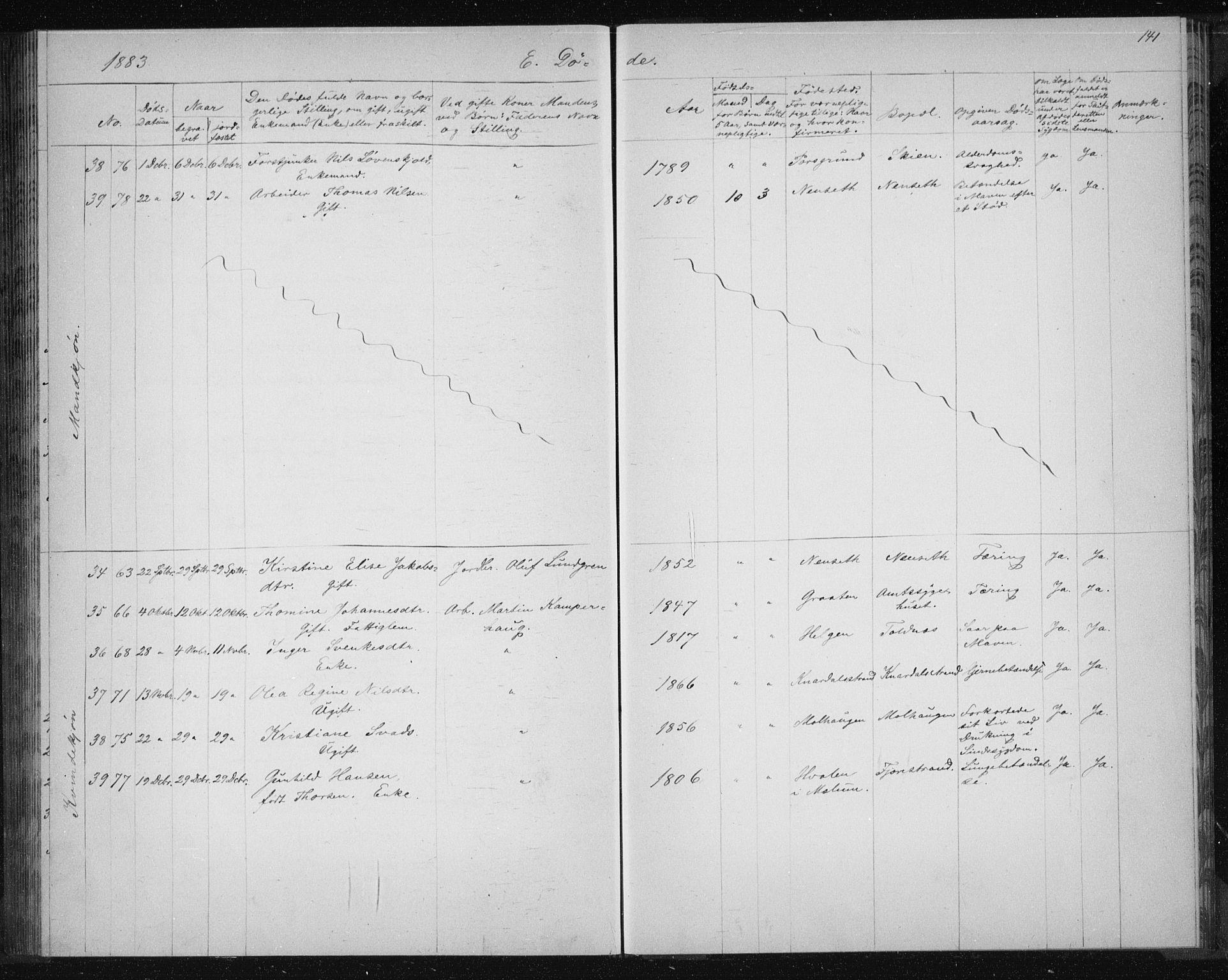 SAKO, Solum kirkebøker, G/Ga/L0006: Klokkerbok nr. I 6, 1882-1883, s. 141