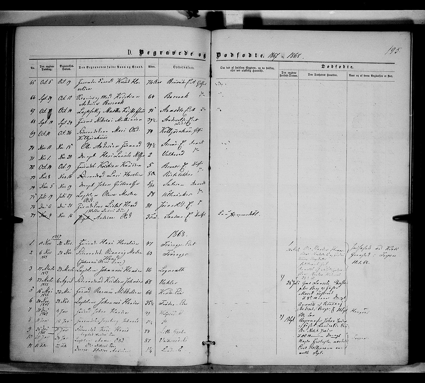 SAH, Nordre Land prestekontor, Ministerialbok nr. 1, 1860-1871, s. 195
