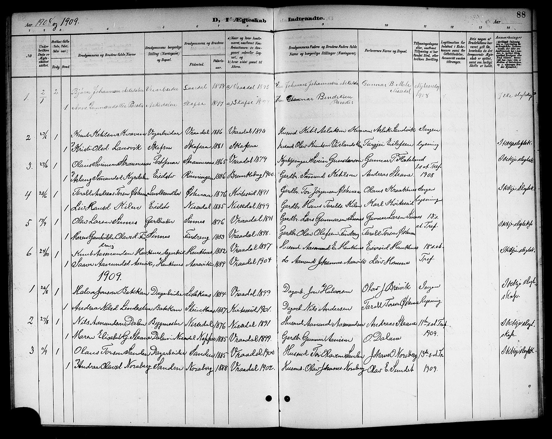 SAKO, Kviteseid kirkebøker, G/Gc/L0001: Klokkerbok nr. III 1, 1893-1916, s. 88