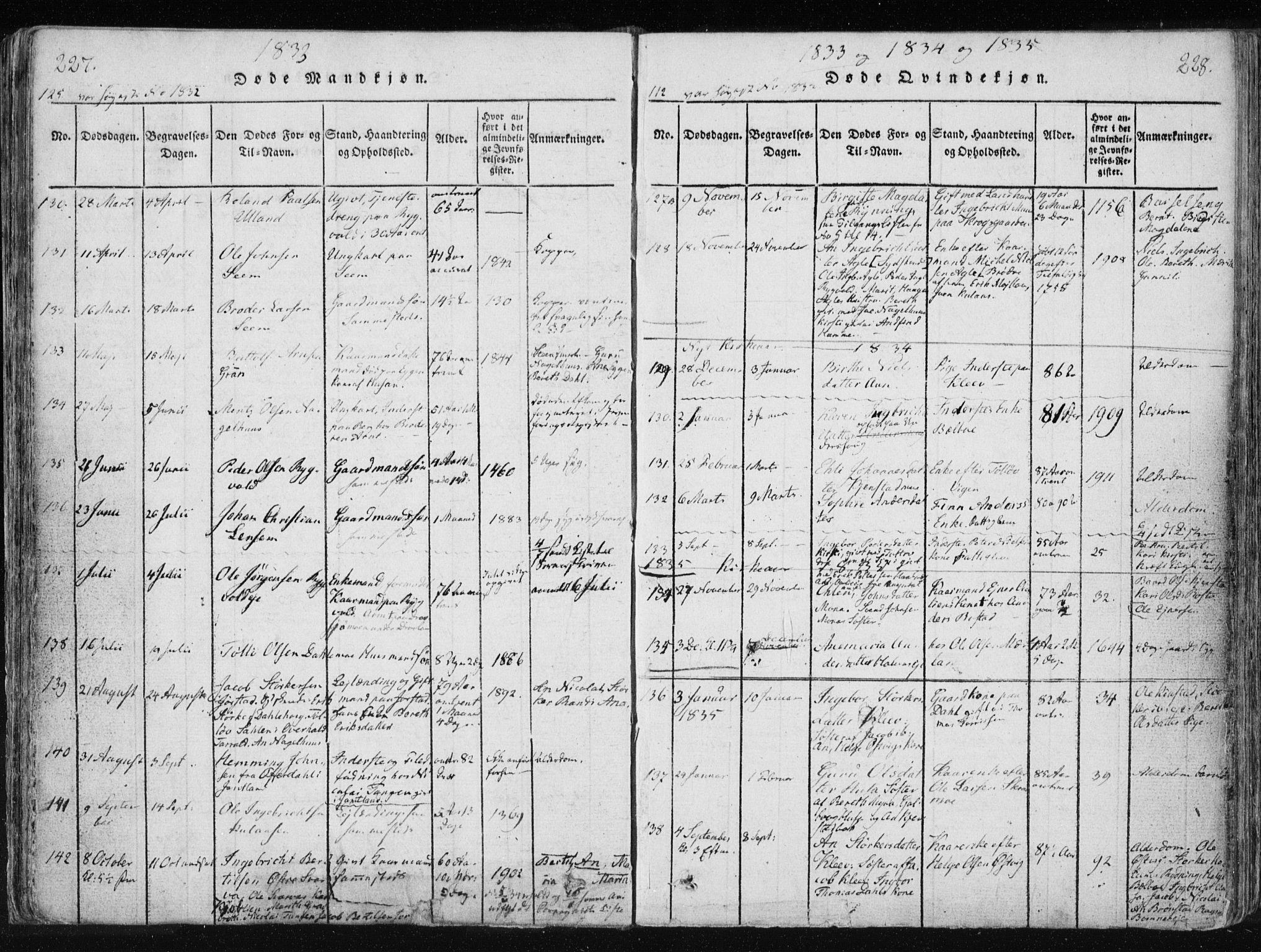 SAT, Ministerialprotokoller, klokkerbøker og fødselsregistre - Nord-Trøndelag, 749/L0469: Ministerialbok nr. 749A03, 1817-1857, s. 227-228