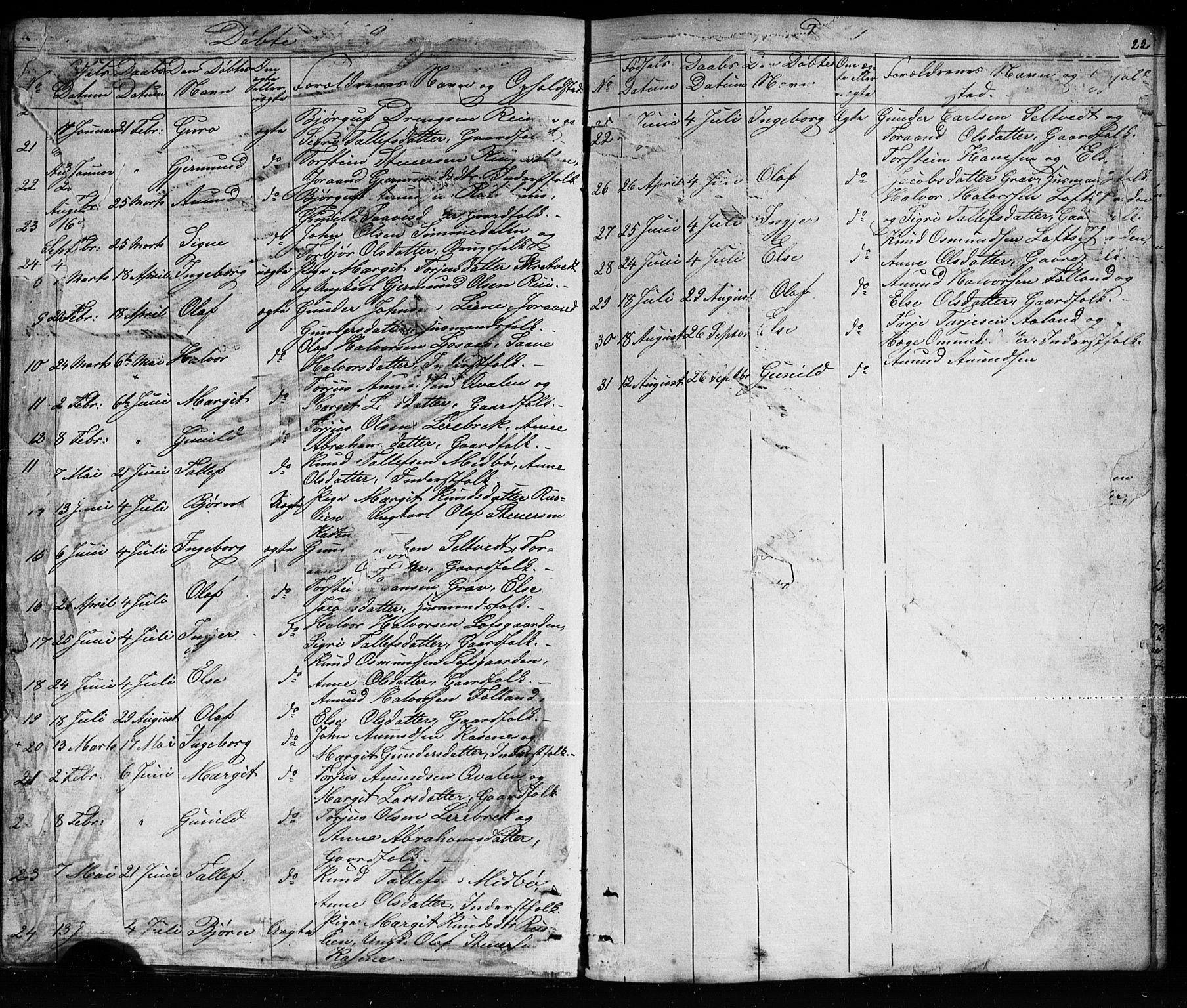 SAKO, Mo kirkebøker, G/Ga/L0001: Klokkerbok nr. I 1, 1851-1891, s. 21