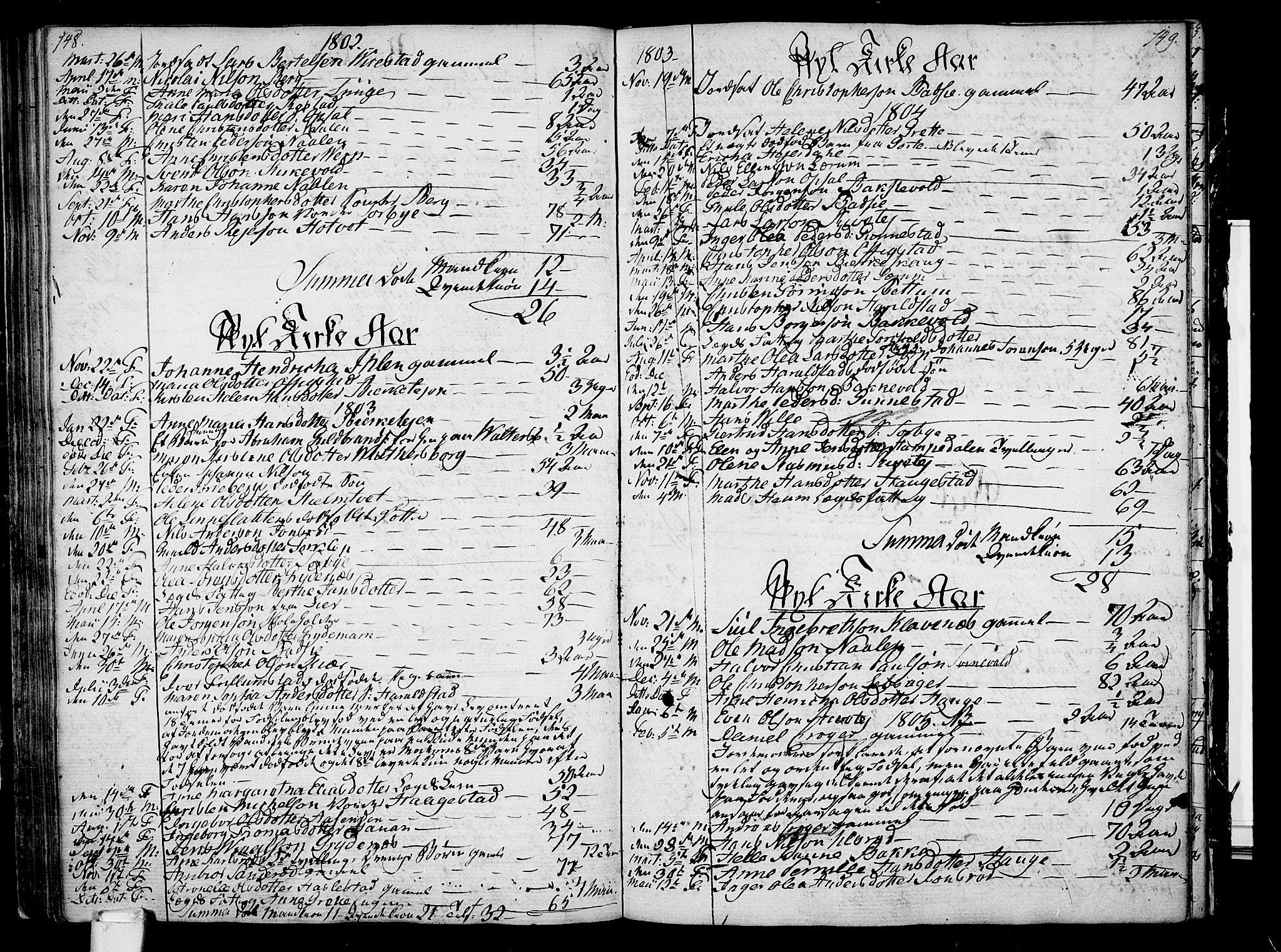 SAKO, Våle kirkebøker, F/Fa/L0005: Ministerialbok nr. I 5, 1773-1808, s. 148-149