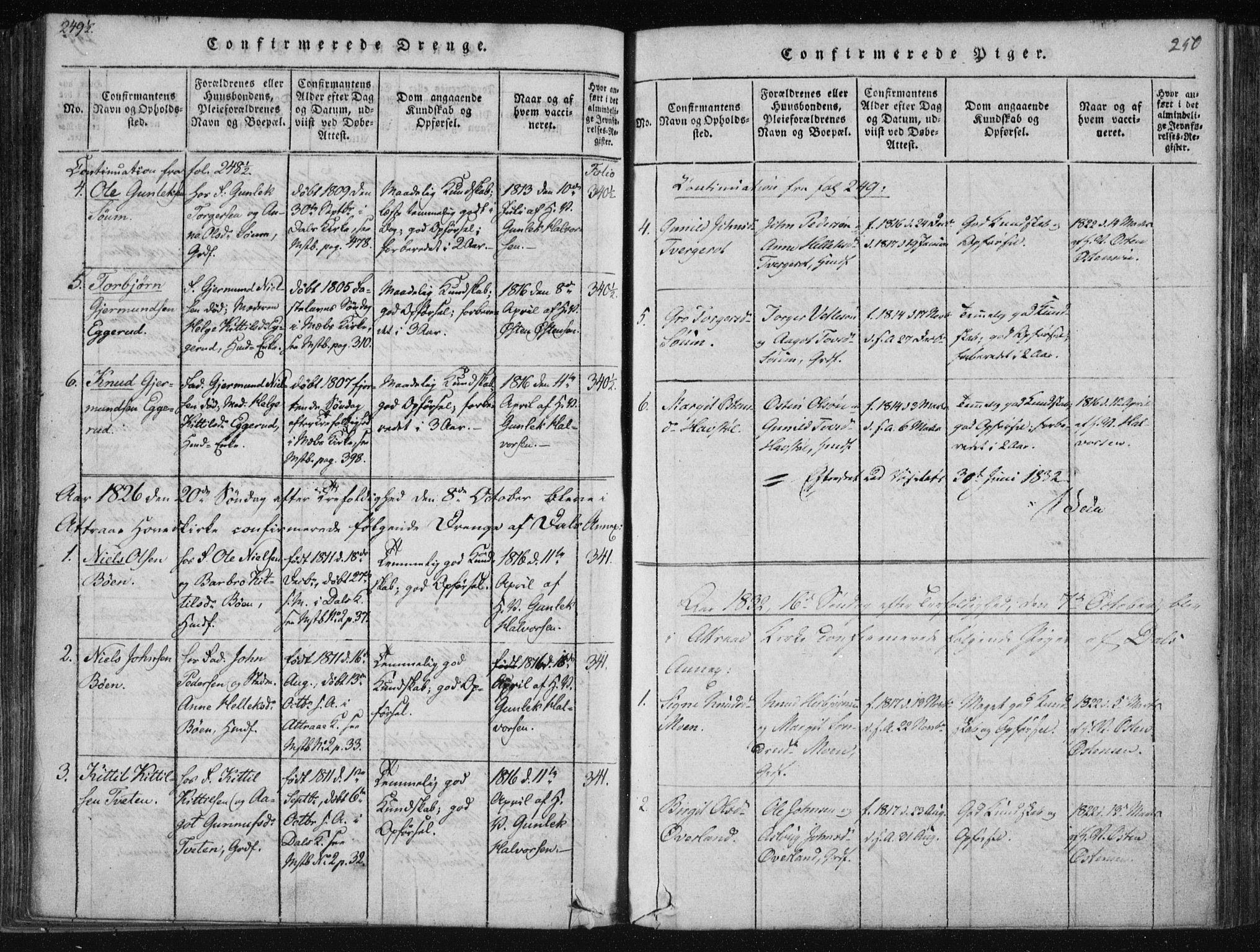 SAKO, Tinn kirkebøker, F/Fc/L0001: Ministerialbok nr. III 1, 1815-1843, s. 250