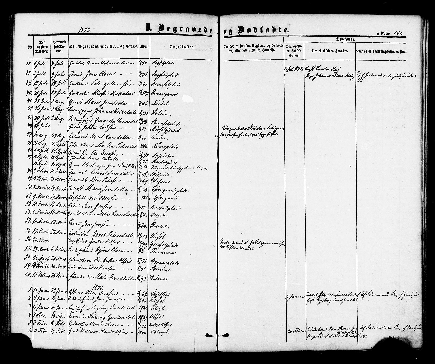 SAT, Ministerialprotokoller, klokkerbøker og fødselsregistre - Nord-Trøndelag, 703/L0029: Ministerialbok nr. 703A02, 1863-1879, s. 162