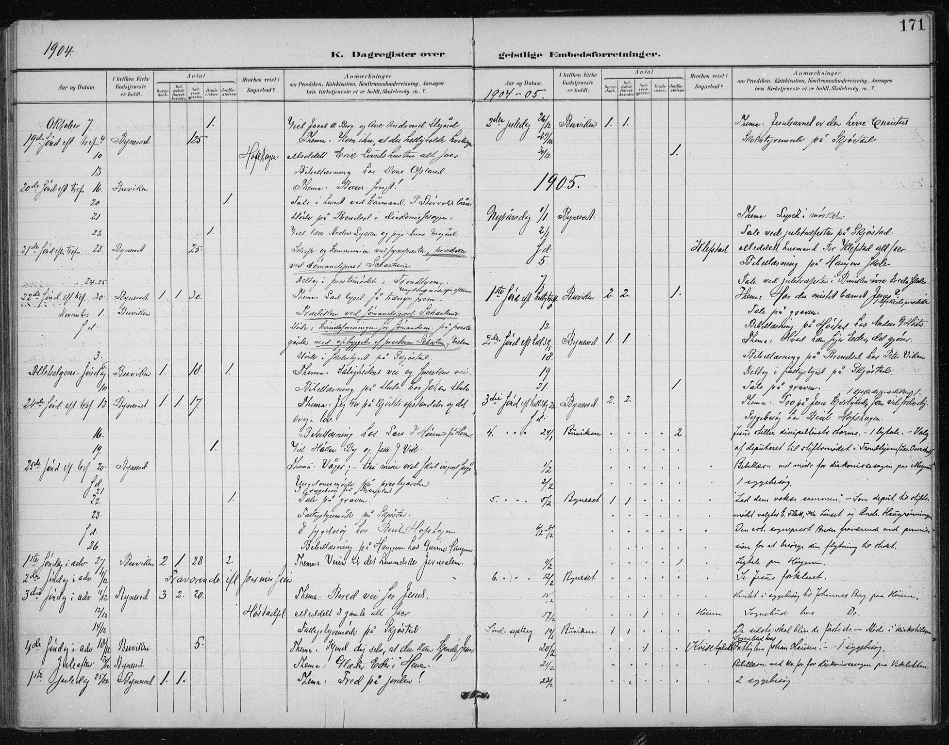 SAT, Ministerialprotokoller, klokkerbøker og fødselsregistre - Sør-Trøndelag, 612/L0380: Ministerialbok nr. 612A12, 1898-1907, s. 171