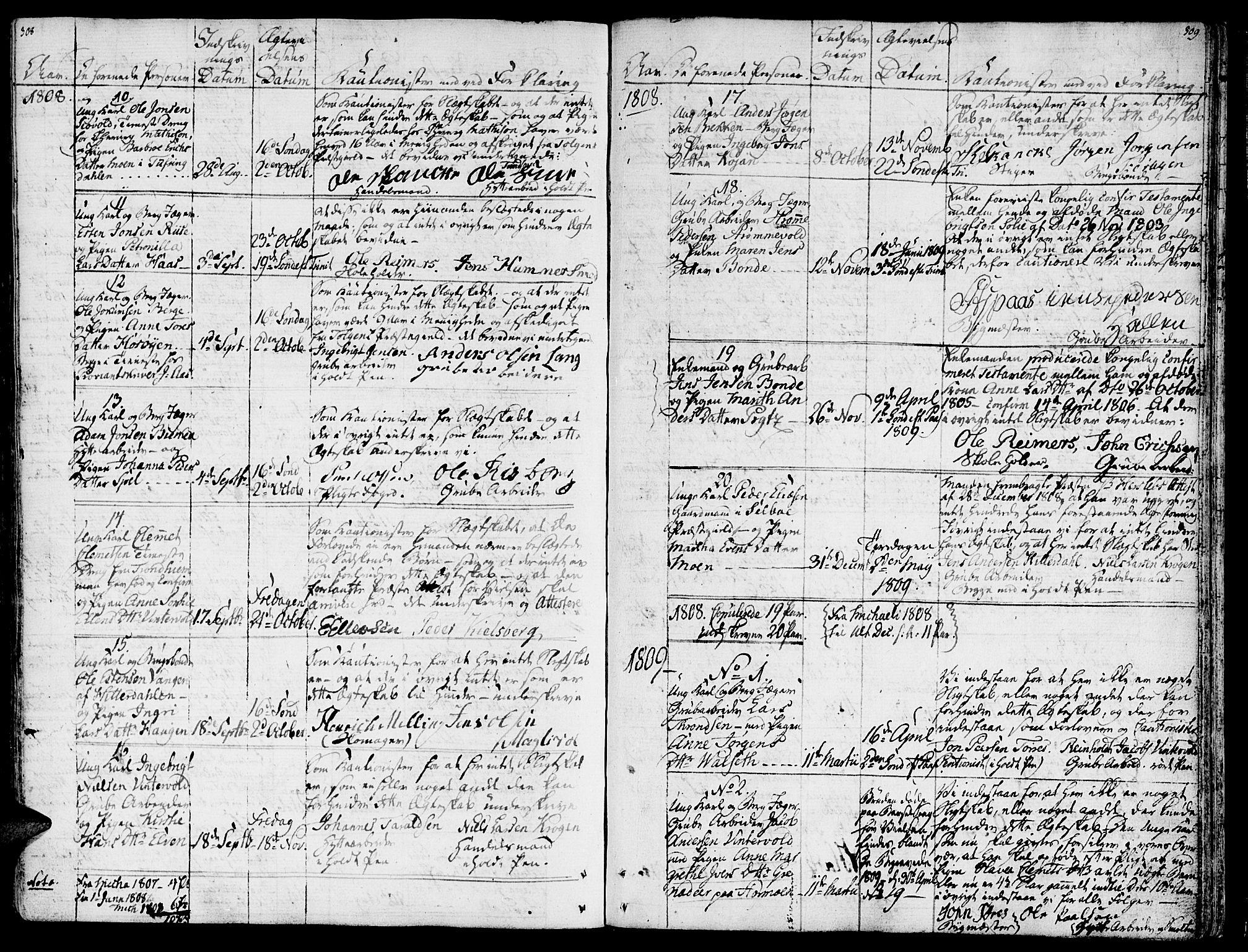 SAT, Ministerialprotokoller, klokkerbøker og fødselsregistre - Sør-Trøndelag, 681/L0928: Ministerialbok nr. 681A06, 1806-1816, s. 308-309