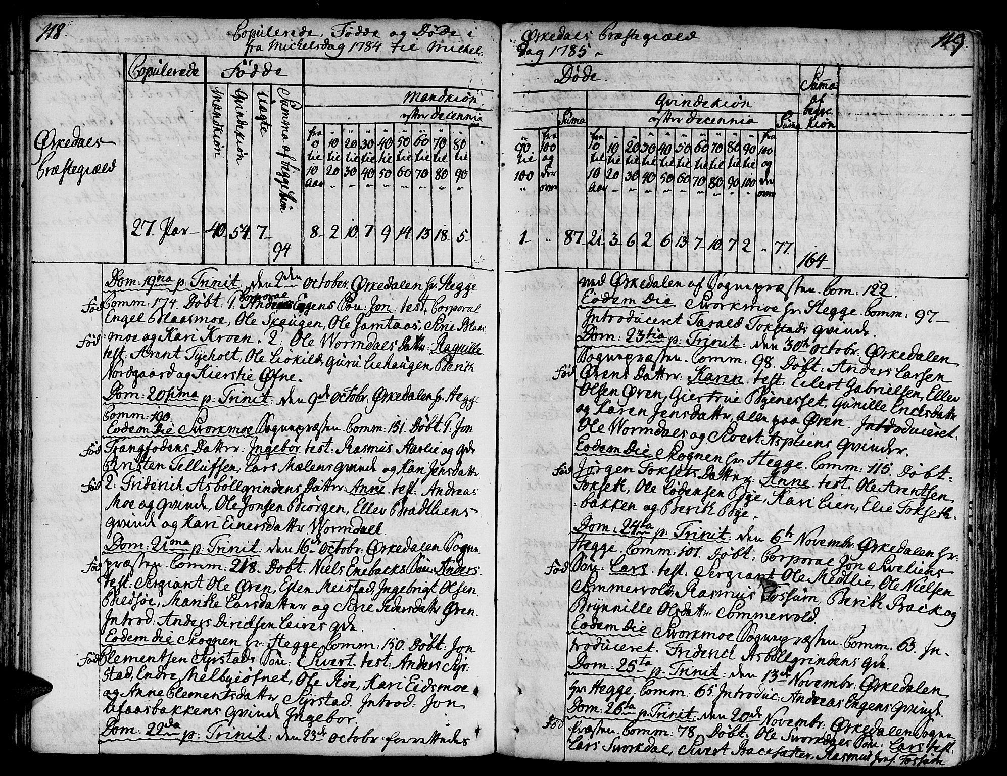 SAT, Ministerialprotokoller, klokkerbøker og fødselsregistre - Sør-Trøndelag, 668/L0802: Ministerialbok nr. 668A02, 1776-1799, s. 118-119