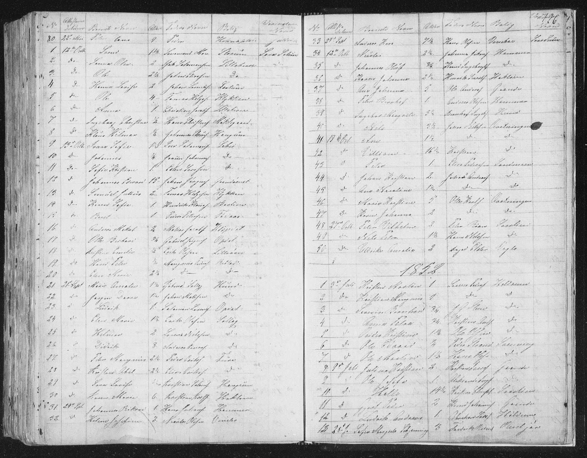 SAT, Ministerialprotokoller, klokkerbøker og fødselsregistre - Nord-Trøndelag, 764/L0552: Ministerialbok nr. 764A07b, 1824-1865, s. 726