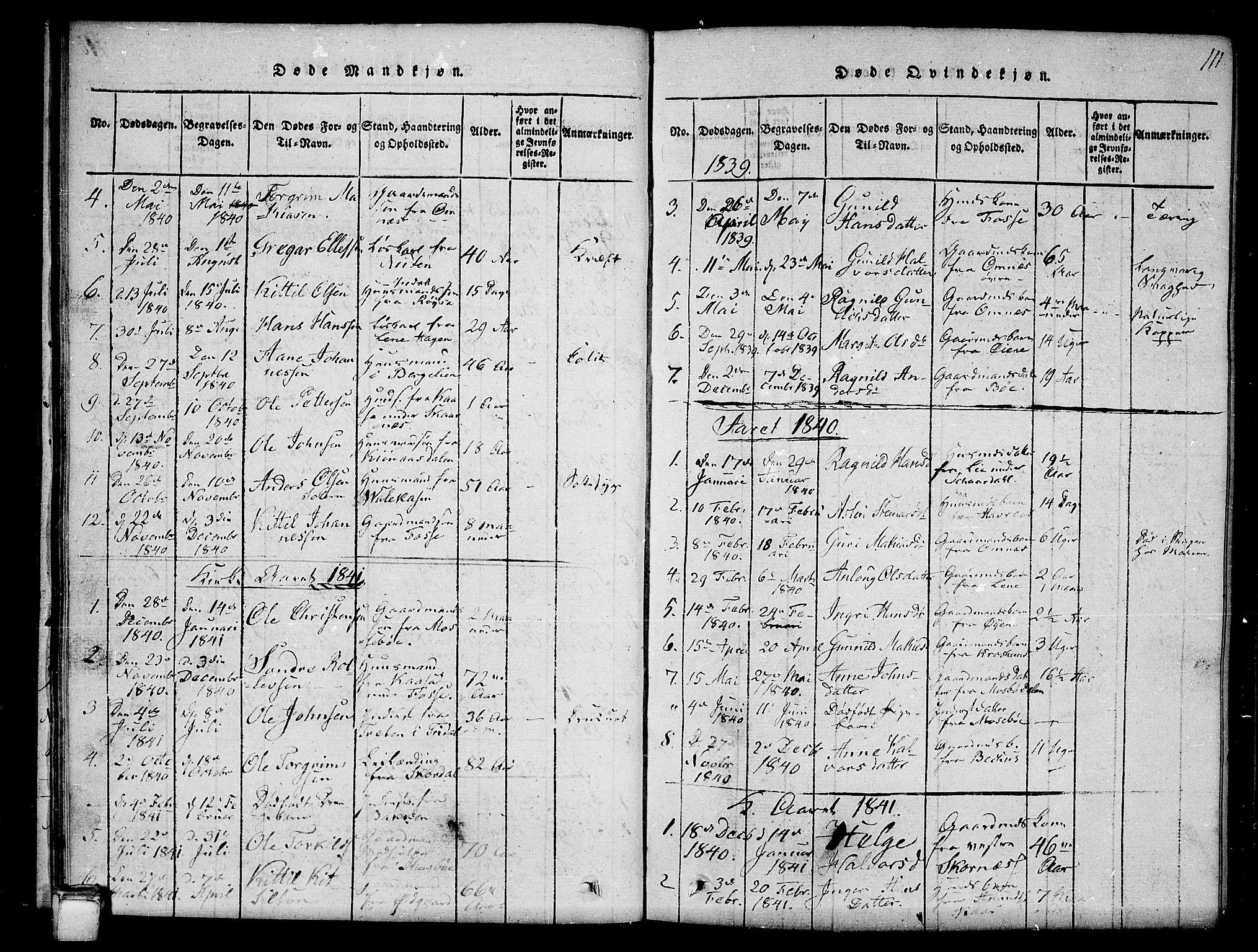 SAKO, Hjartdal kirkebøker, G/Gb/L0001: Klokkerbok nr. II 1, 1815-1842, s. 111