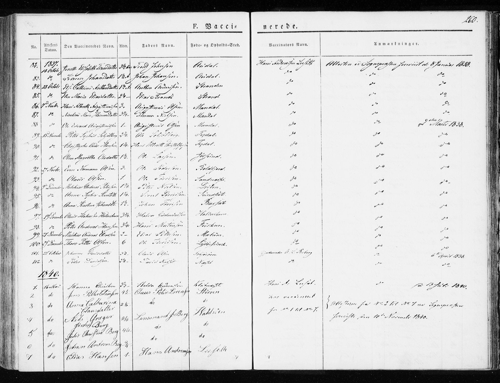 SAT, Ministerialprotokoller, klokkerbøker og fødselsregistre - Sør-Trøndelag, 655/L0676: Ministerialbok nr. 655A05, 1830-1847, s. 260