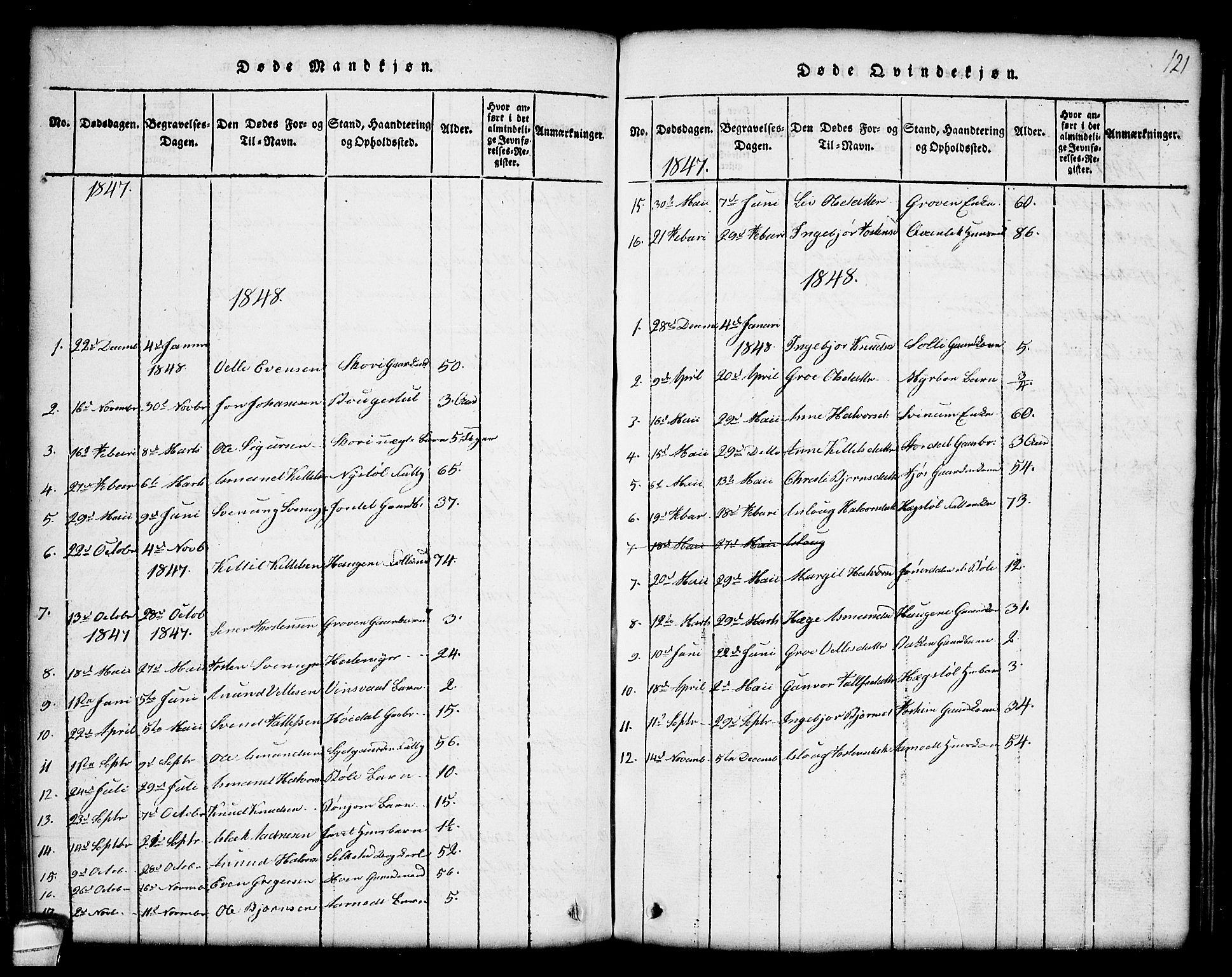 SAKO, Seljord kirkebøker, G/Gc/L0001: Klokkerbok nr. III 1, 1815-1849, s. 121