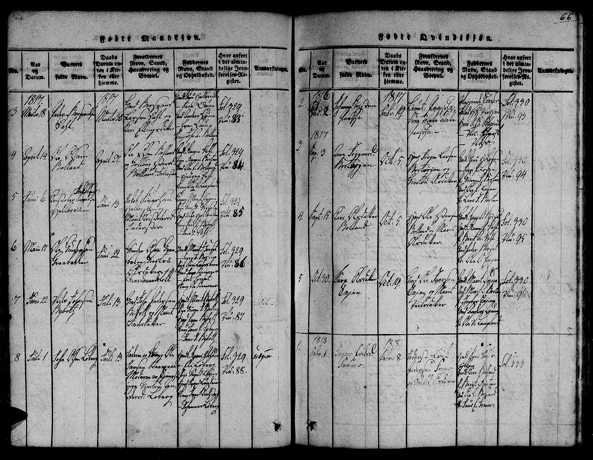 SAT, Ministerialprotokoller, klokkerbøker og fødselsregistre - Sør-Trøndelag, 691/L1066: Ministerialbok nr. 691A03 /2, 1816-1826, s. 66