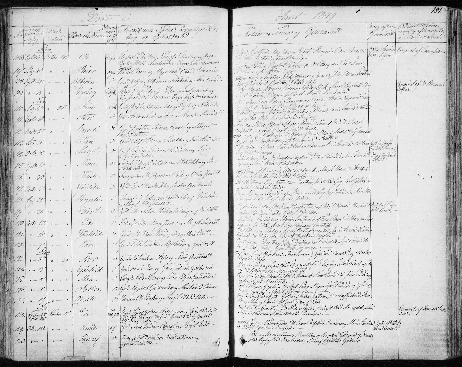 SAKO, Nes kirkebøker, F/Fa/L0009: Ministerialbok nr. 9, 1834-1863, s. 191