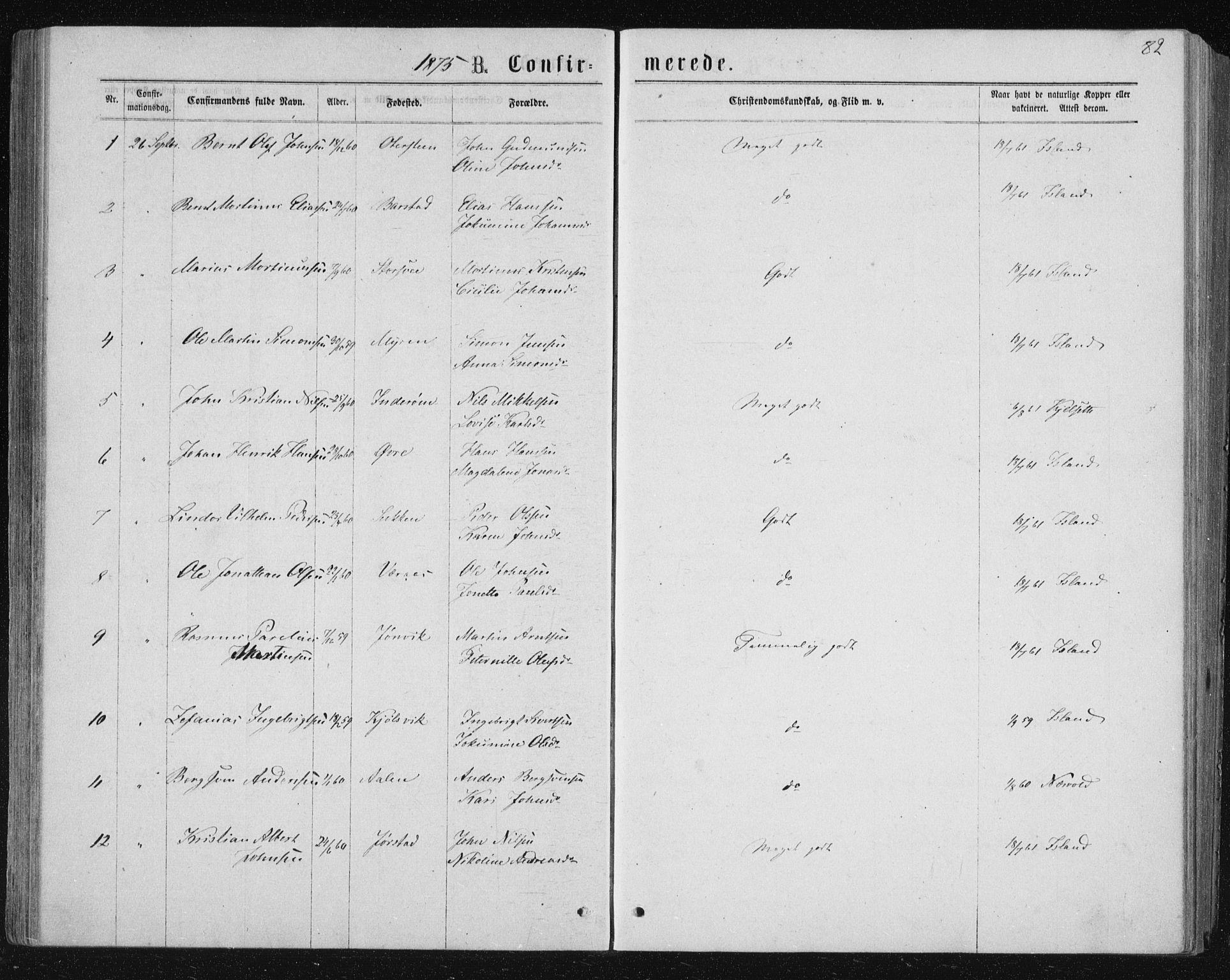 SAT, Ministerialprotokoller, klokkerbøker og fødselsregistre - Nord-Trøndelag, 722/L0219: Ministerialbok nr. 722A06, 1868-1880, s. 82