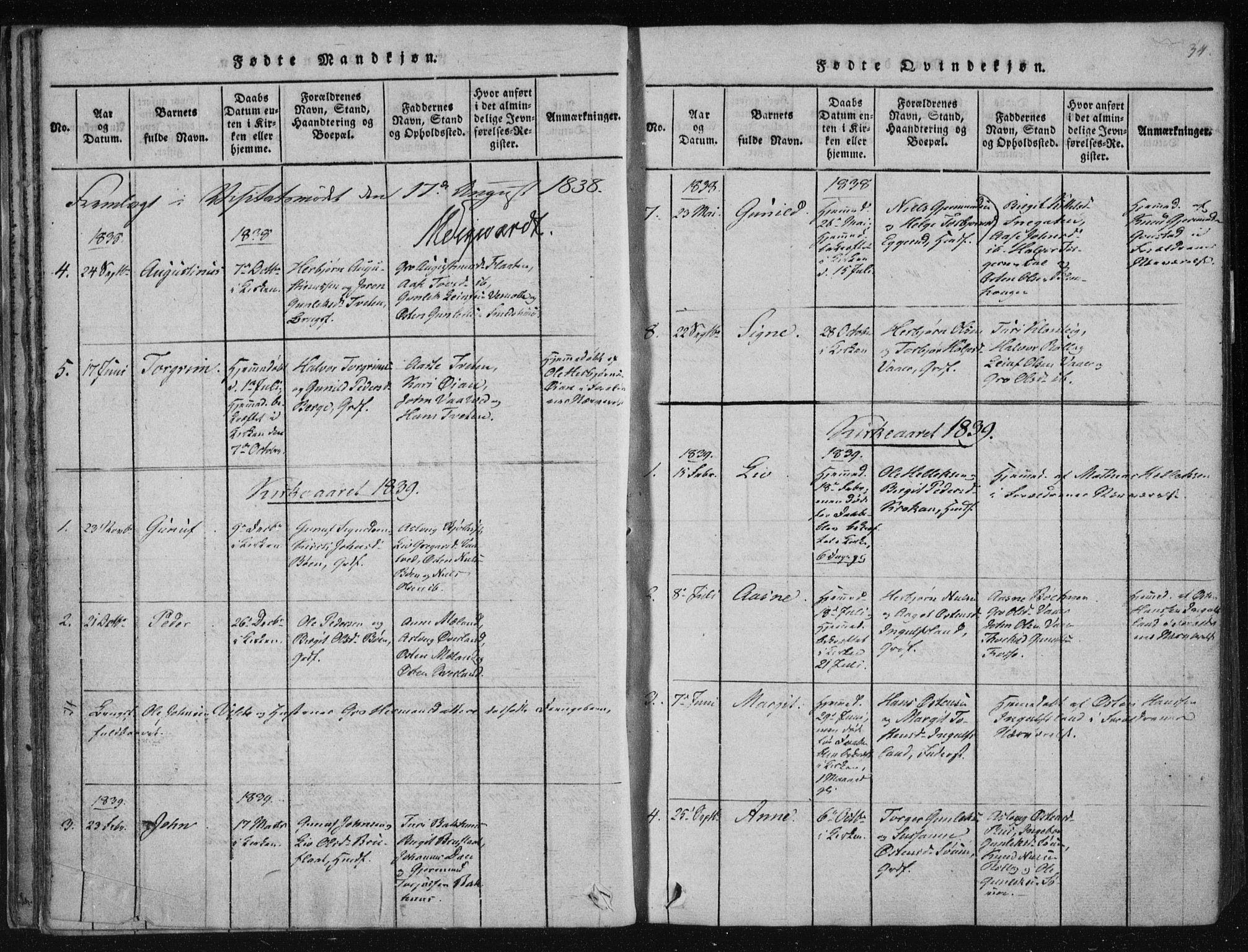 SAKO, Tinn kirkebøker, F/Fc/L0001: Ministerialbok nr. III 1, 1815-1843, s. 34