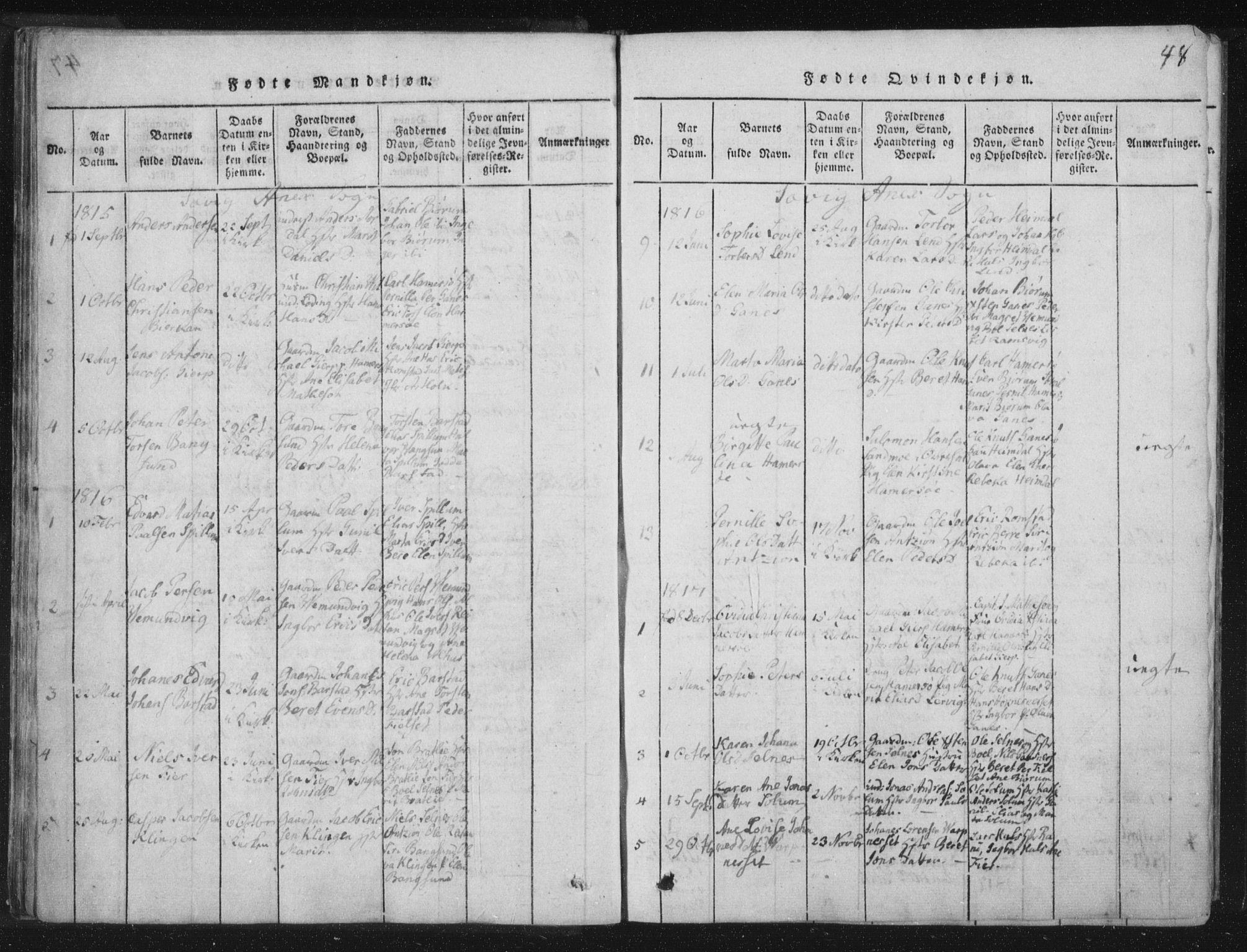 SAT, Ministerialprotokoller, klokkerbøker og fødselsregistre - Nord-Trøndelag, 773/L0609: Ministerialbok nr. 773A03 /4, 1815-1818, s. 48