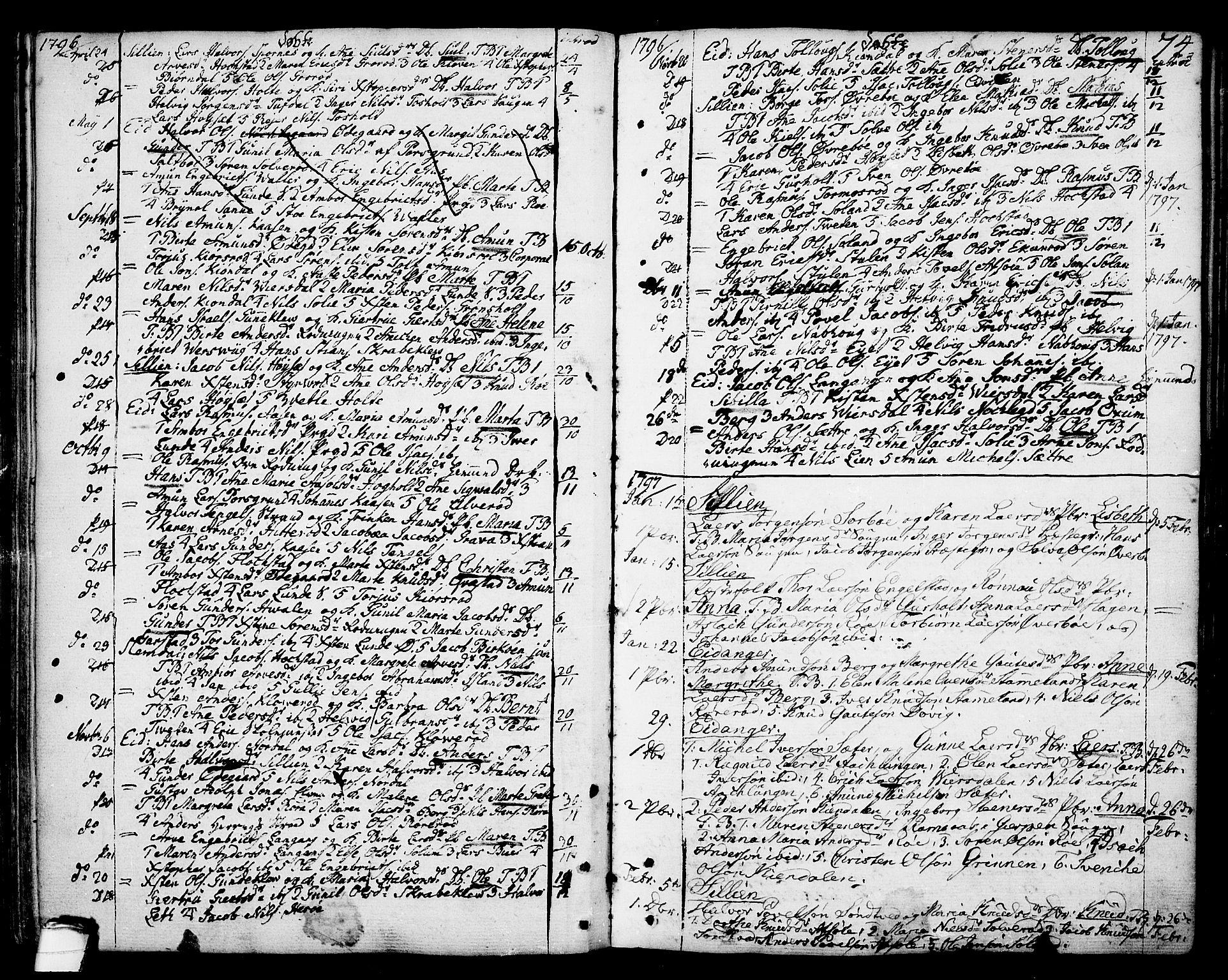 SAKO, Eidanger kirkebøker, F/Fa/L0006: Ministerialbok nr. 6, 1764-1814, s. 74