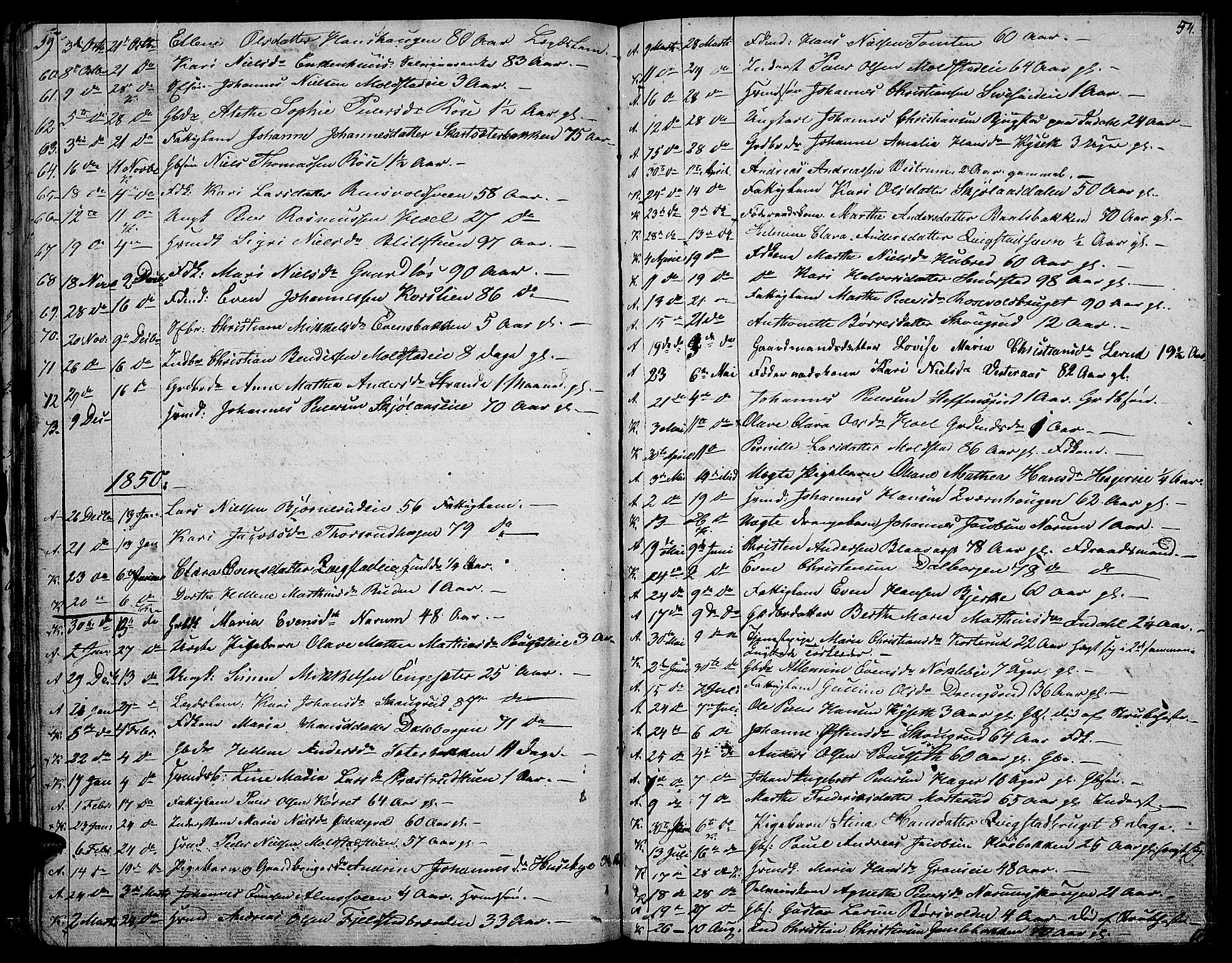 SAH, Vestre Toten prestekontor, H/Ha/Hab/L0003: Klokkerbok nr. 3, 1846-1854, s. 54