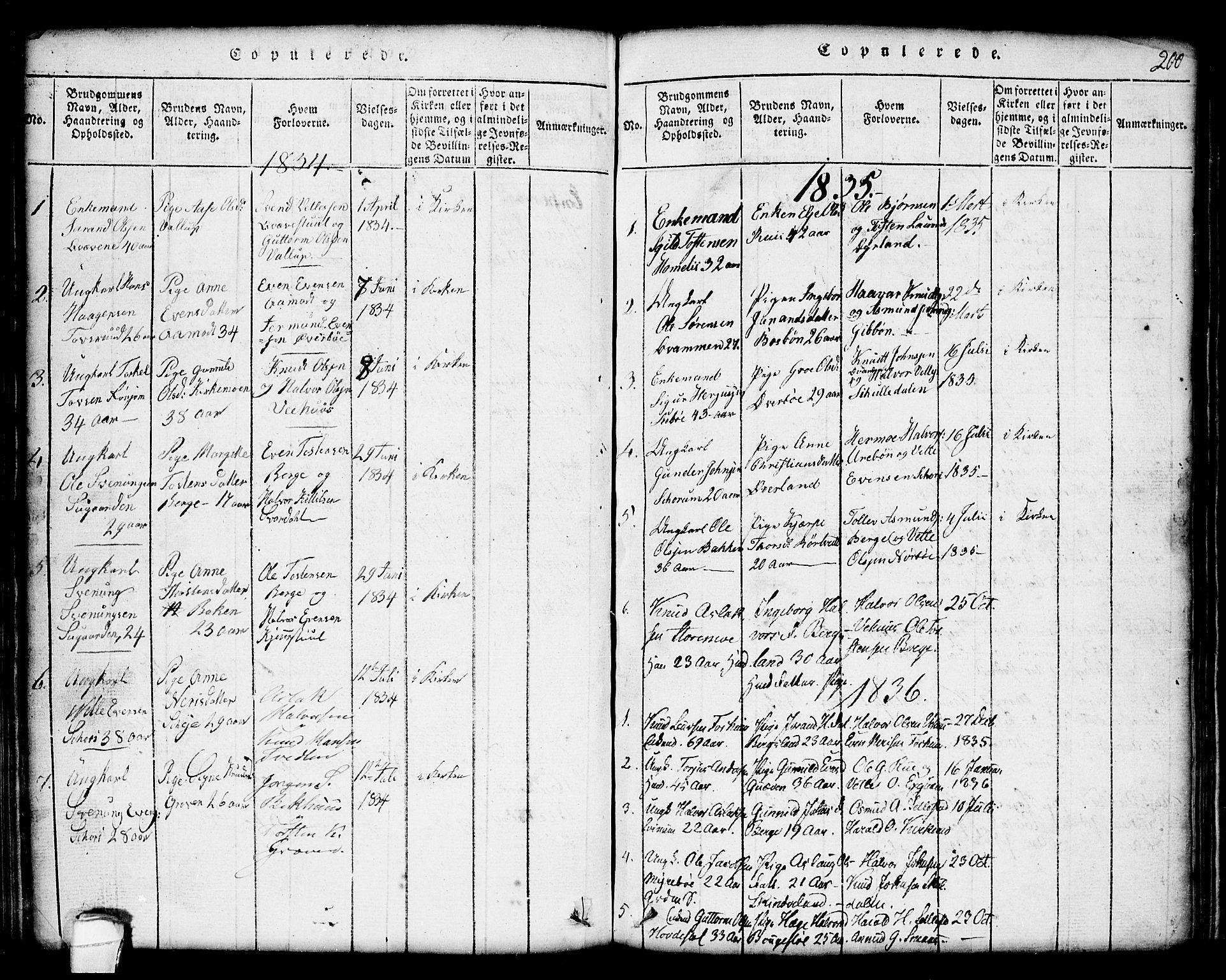 SAKO, Seljord kirkebøker, G/Gc/L0001: Klokkerbok nr. III 1, 1815-1849, s. 200