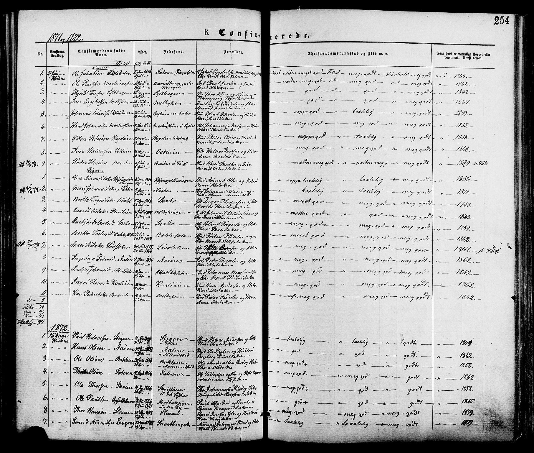 SAH, Nord-Fron prestekontor, Ministerialbok nr. 2, 1865-1883, s. 254