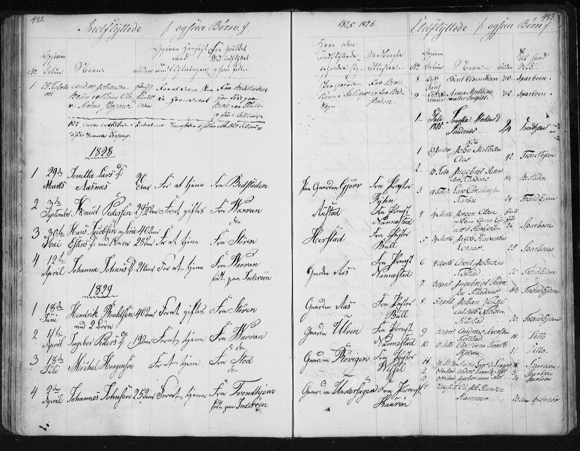 SAT, Ministerialprotokoller, klokkerbøker og fødselsregistre - Nord-Trøndelag, 730/L0276: Ministerialbok nr. 730A05, 1822-1830, s. 482-483