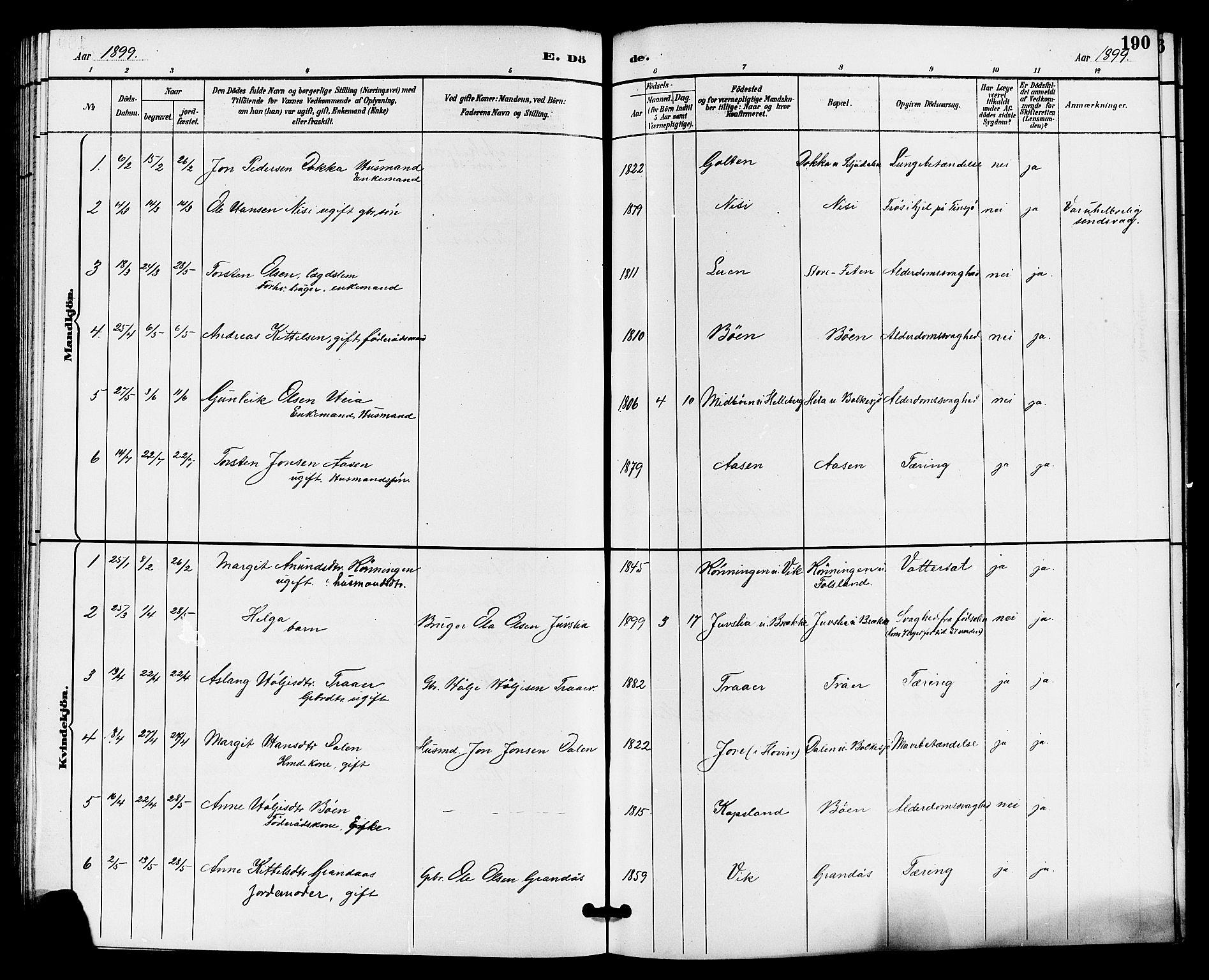 SAKO, Gransherad kirkebøker, G/Ga/L0003: Klokkerbok nr. I 3, 1887-1915, s. 190