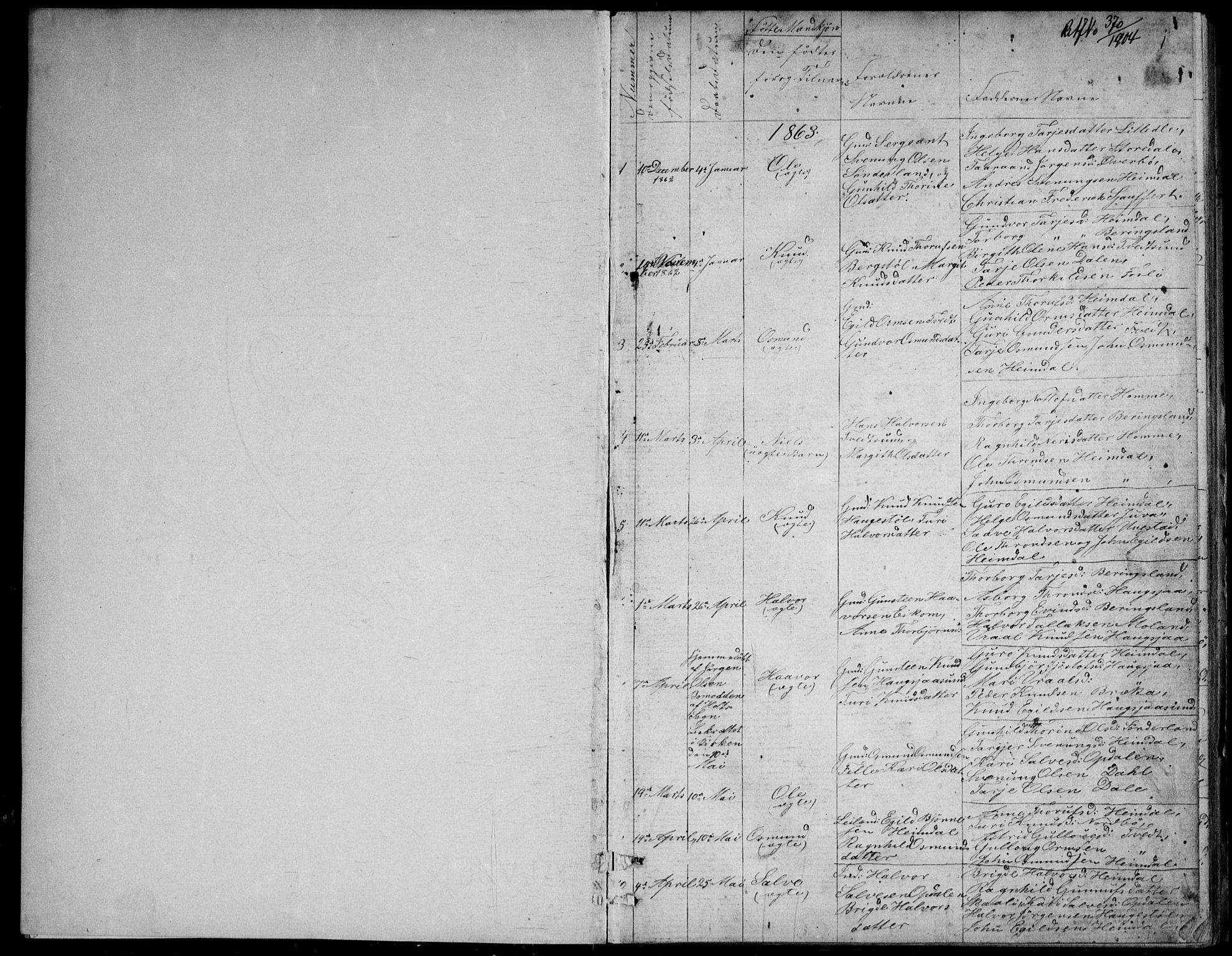 SAKO, Nissedal kirkebøker, G/Gb/L0002: Klokkerbok nr. II 2, 1863-1892, s. 1