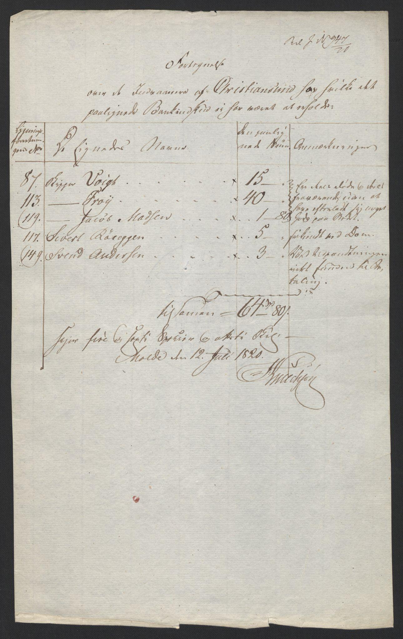 NOBA, Norges Bank/Sølvskatten 1816*, 1816-1820, s. 10