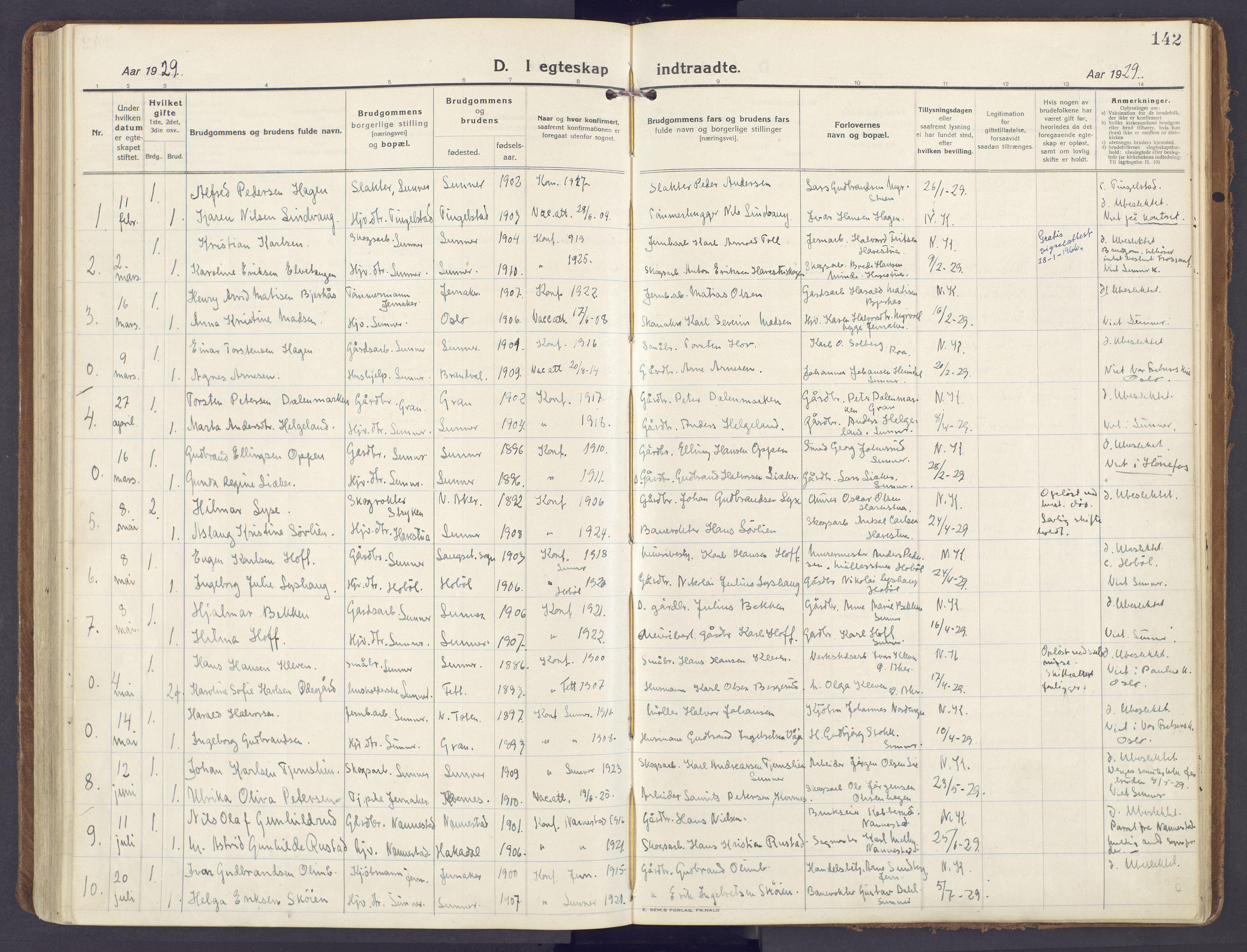SAH, Lunner prestekontor, H/Ha/Haa/L0002: Ministerialbok nr. 2, 1922-1931, s. 142