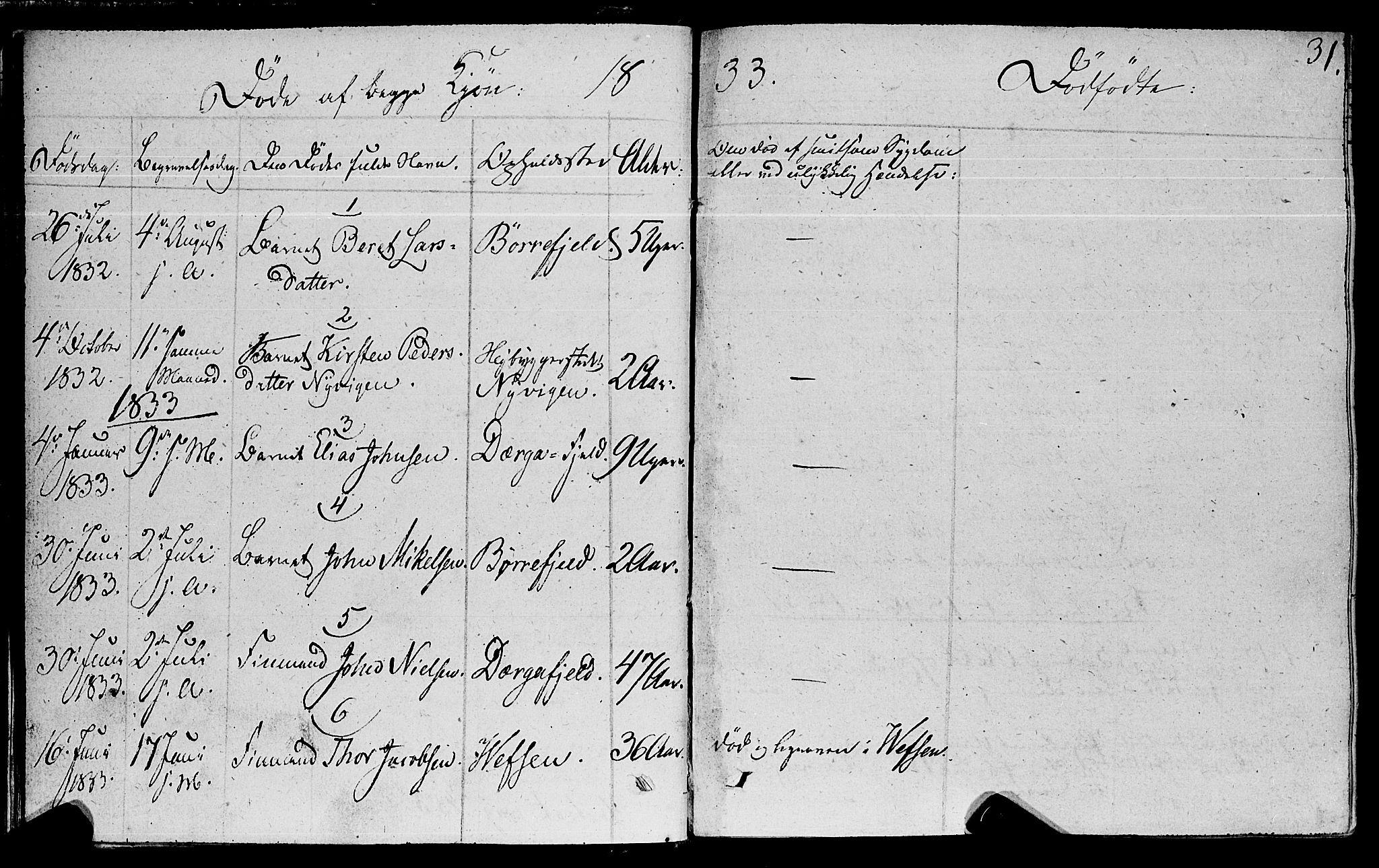 SAT, Ministerialprotokoller, klokkerbøker og fødselsregistre - Nord-Trøndelag, 762/L0538: Ministerialbok nr. 762A02 /1, 1833-1879, s. 31