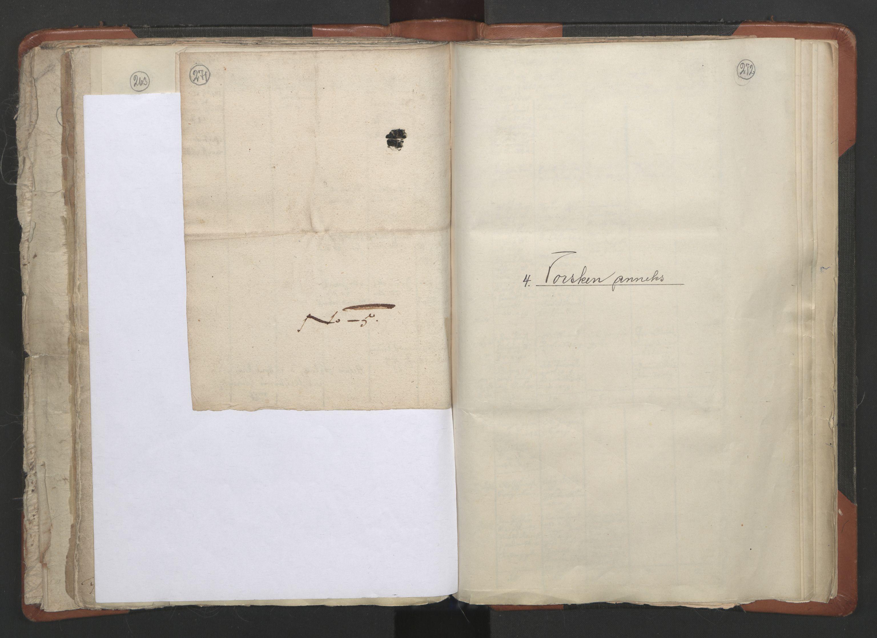 RA, Sogneprestenes manntall 1664-1666, nr. 36: Lofoten og Vesterålen prosti, Senja prosti og Troms prosti, 1664-1666, s. 271-272