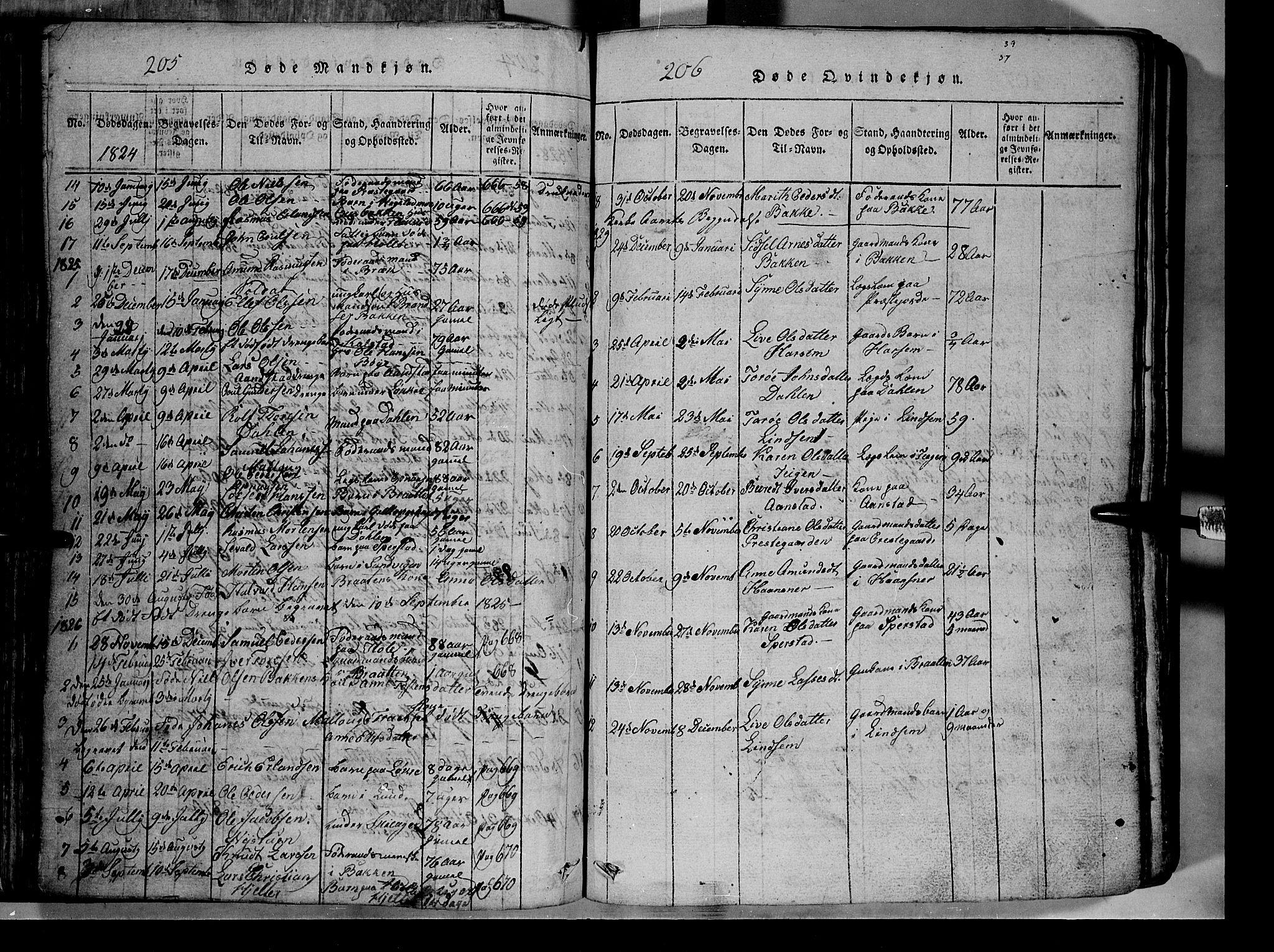 SAH, Lom prestekontor, L/L0003: Klokkerbok nr. 3, 1815-1844, s. 205-206