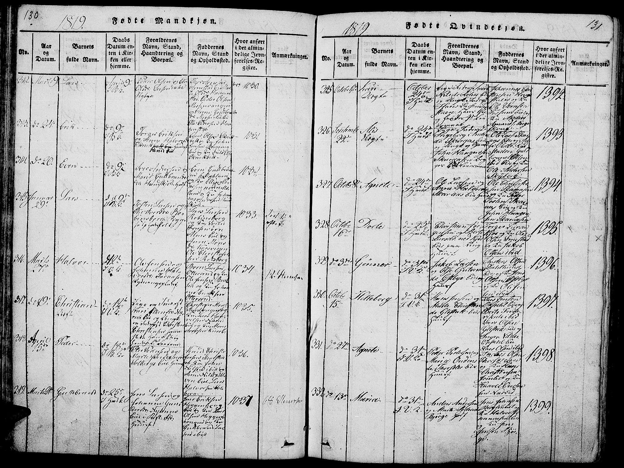 SAH, Ringsaker prestekontor, L/La/L0001: Klokkerbok nr. 1, 1814-1826, s. 130-131