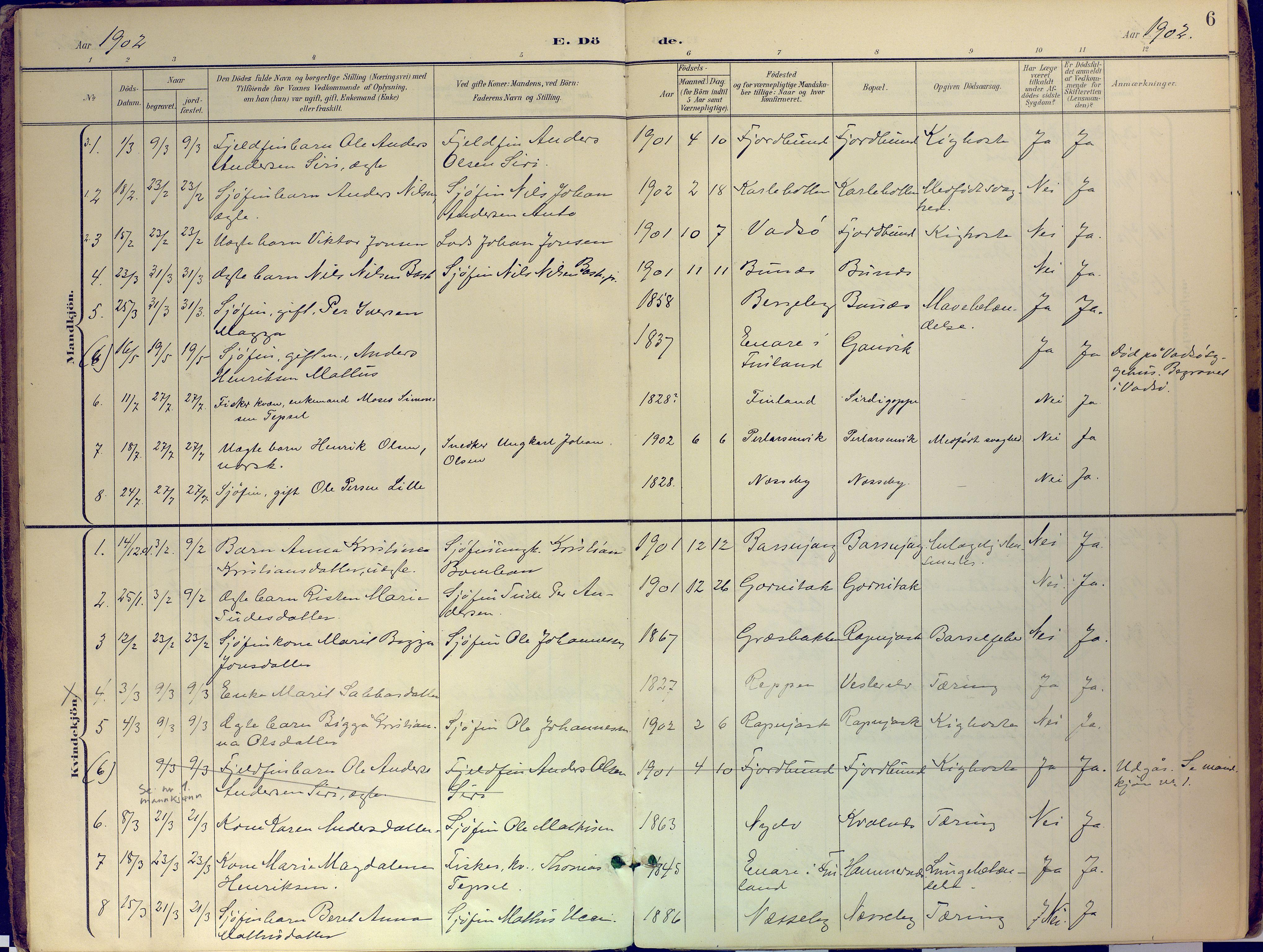 SATØ, Nesseby sokneprestkontor, H/Ha/L0007kirke: Ministerialbok nr. 7, 1898-1921, s. 6
