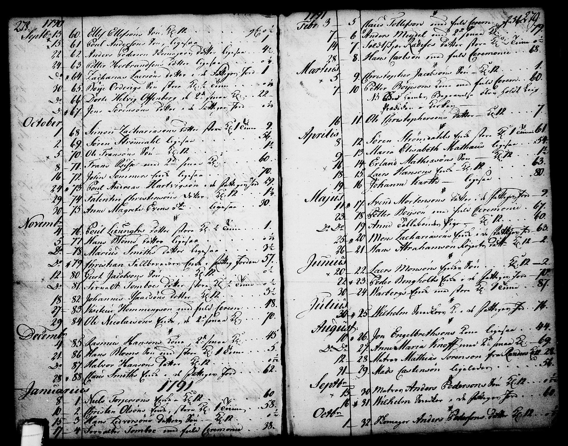 SAKO, Skien kirkebøker, F/Fa/L0003: Ministerialbok nr. 3, 1755-1791, s. 278-279
