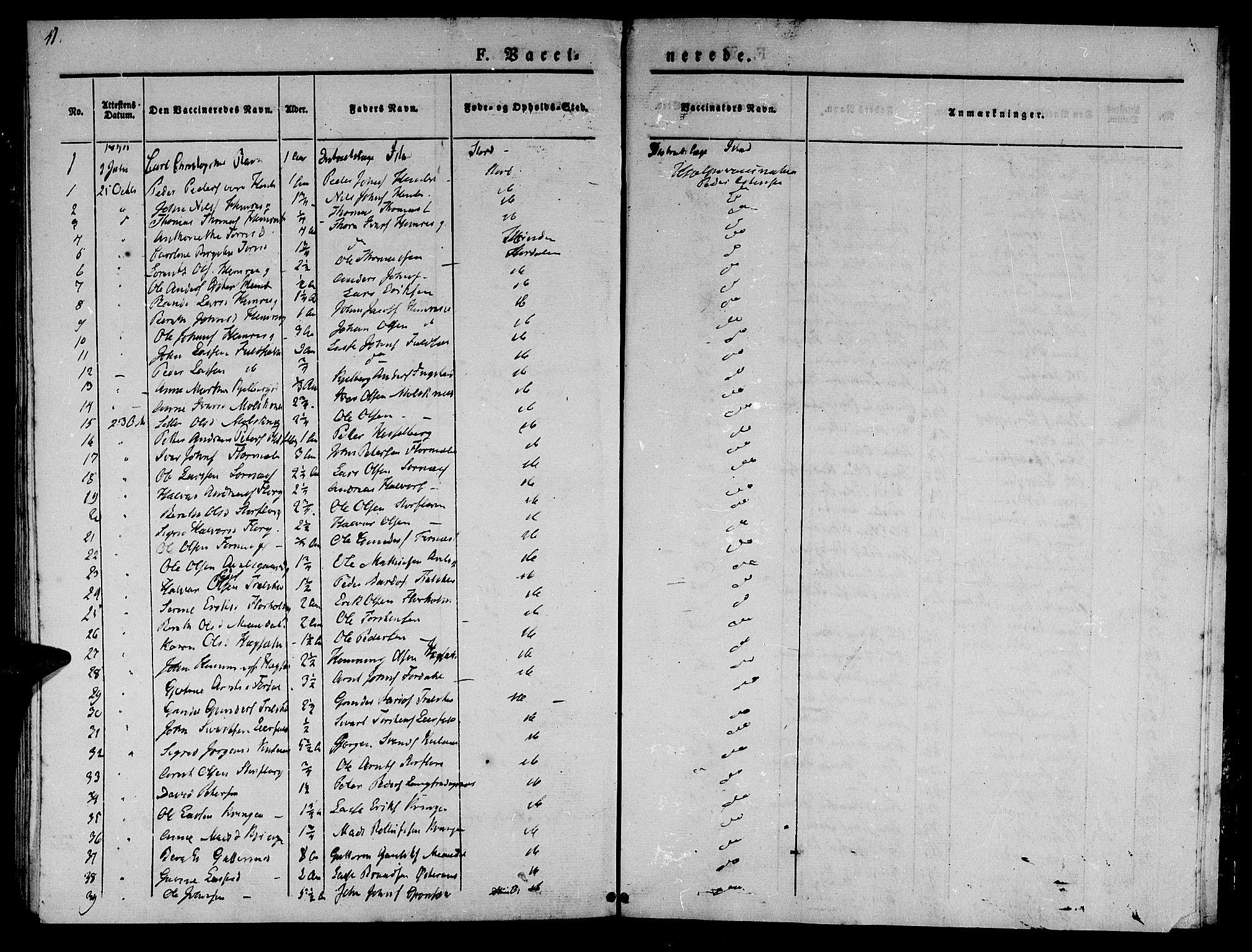 SAT, Ministerialprotokoller, klokkerbøker og fødselsregistre - Nord-Trøndelag, 709/L0073: Ministerialbok nr. 709A13, 1841-1844, s. 51