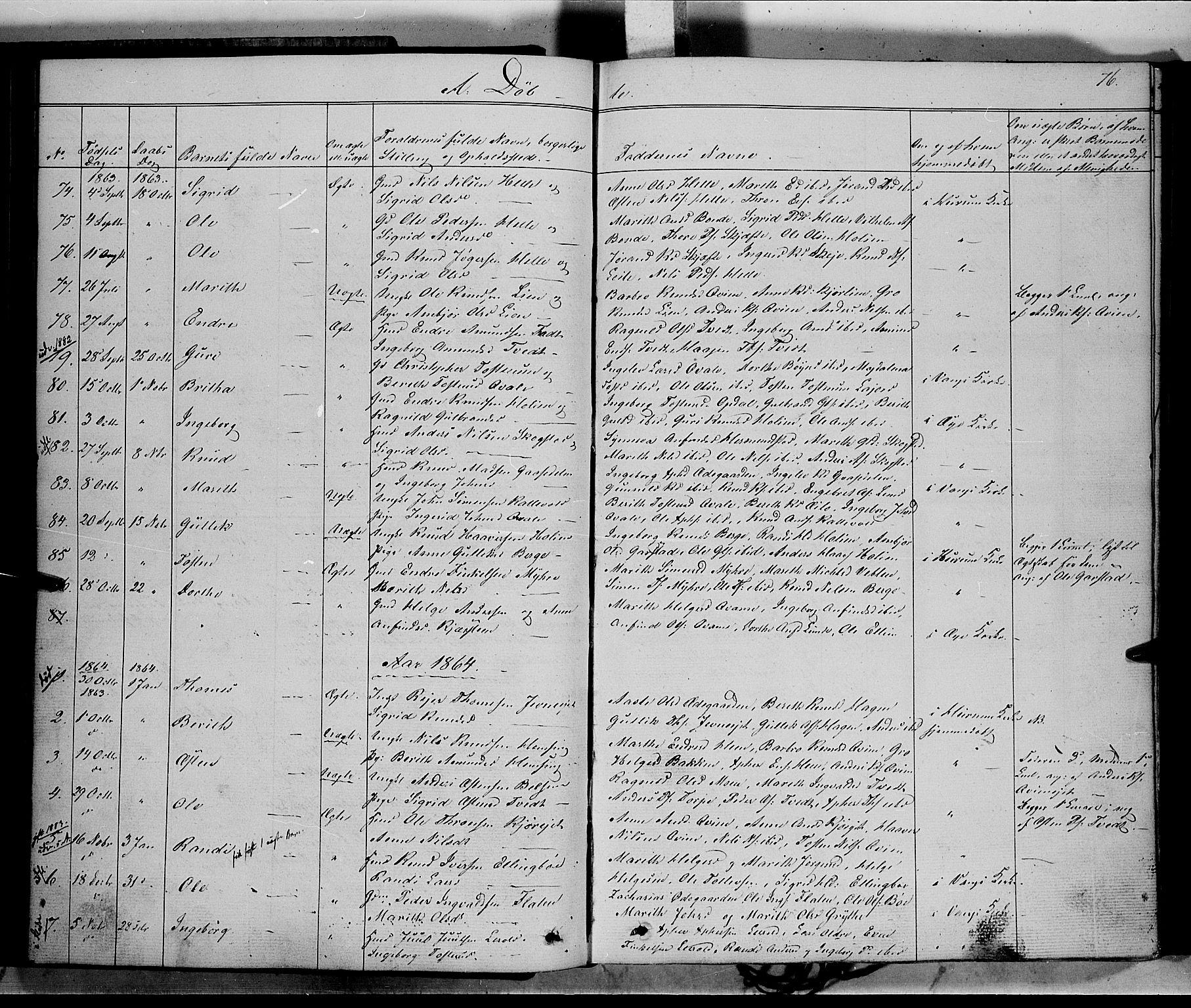 SAH, Vang prestekontor, Valdres, Ministerialbok nr. 6, 1846-1864, s. 76