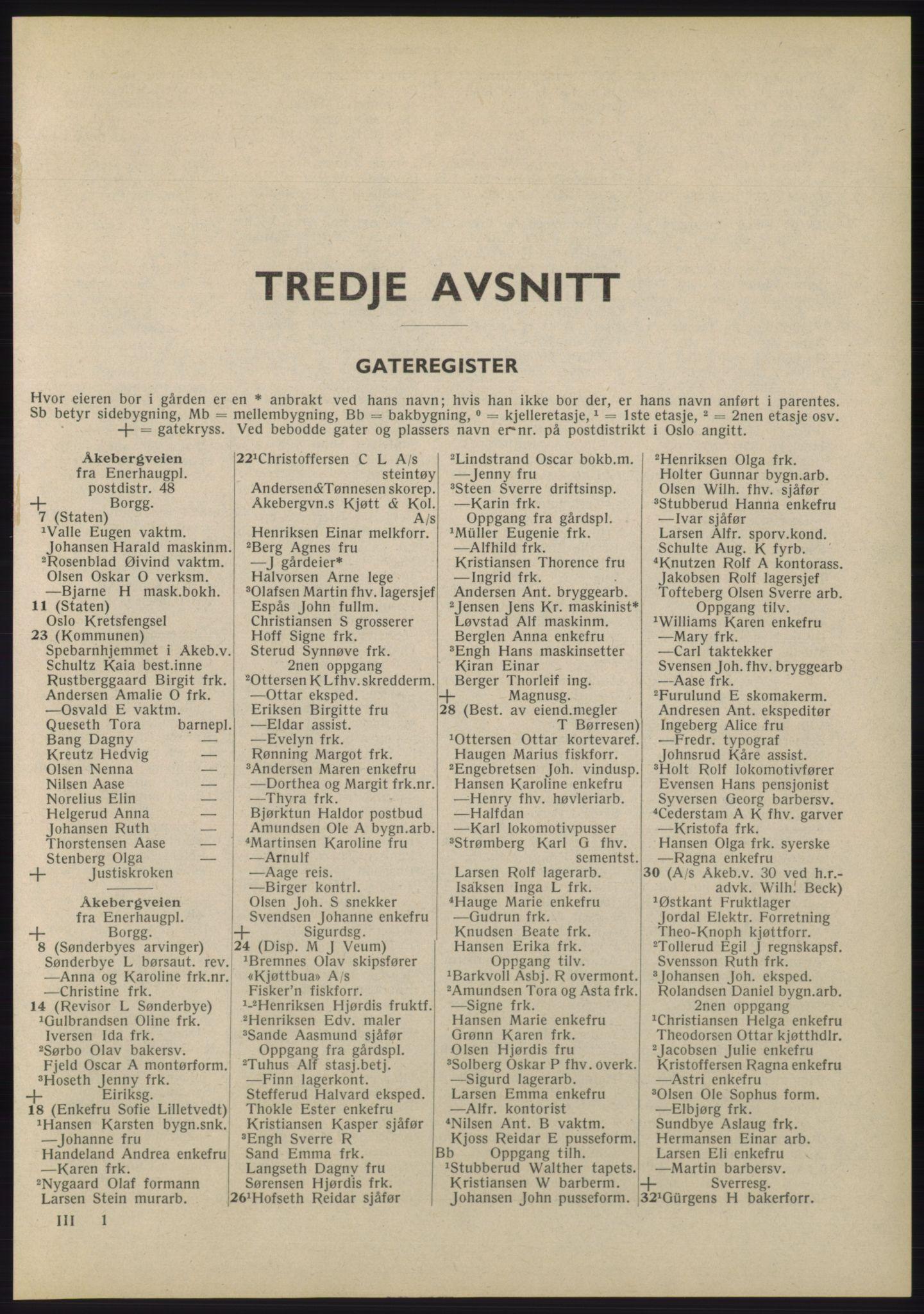 RA, Oslo adressebok (publikasjon)*, 1945, s. 1365