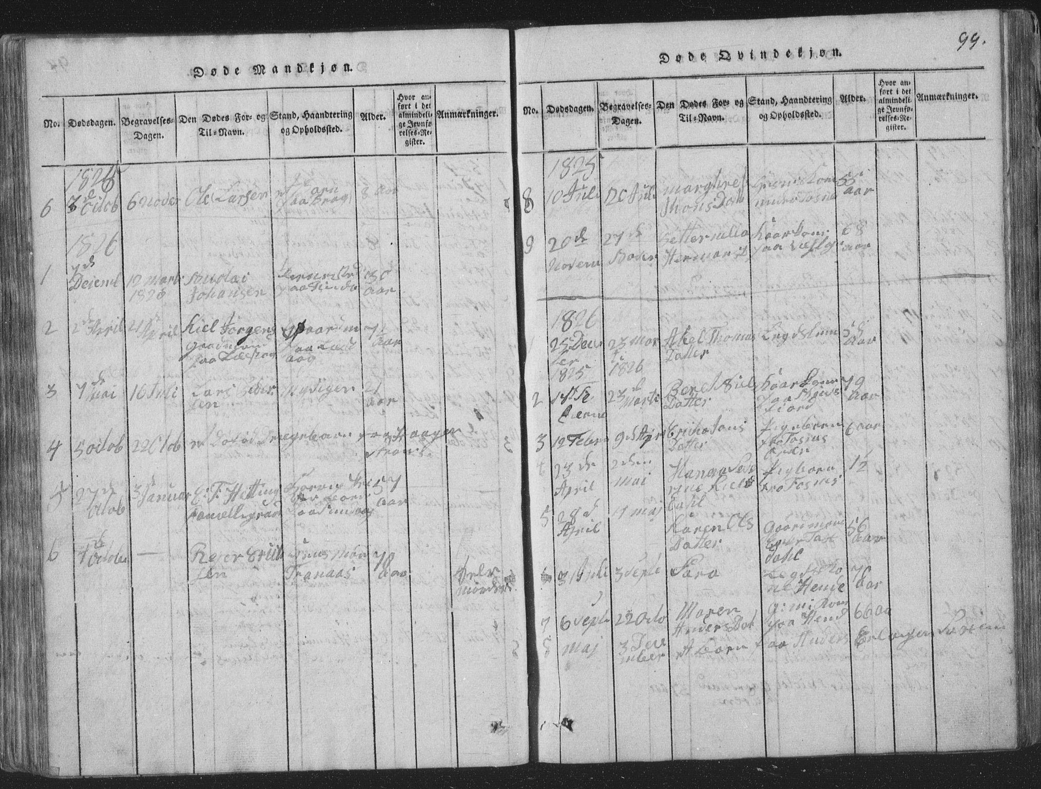SAT, Ministerialprotokoller, klokkerbøker og fødselsregistre - Nord-Trøndelag, 773/L0613: Ministerialbok nr. 773A04, 1815-1845, s. 99