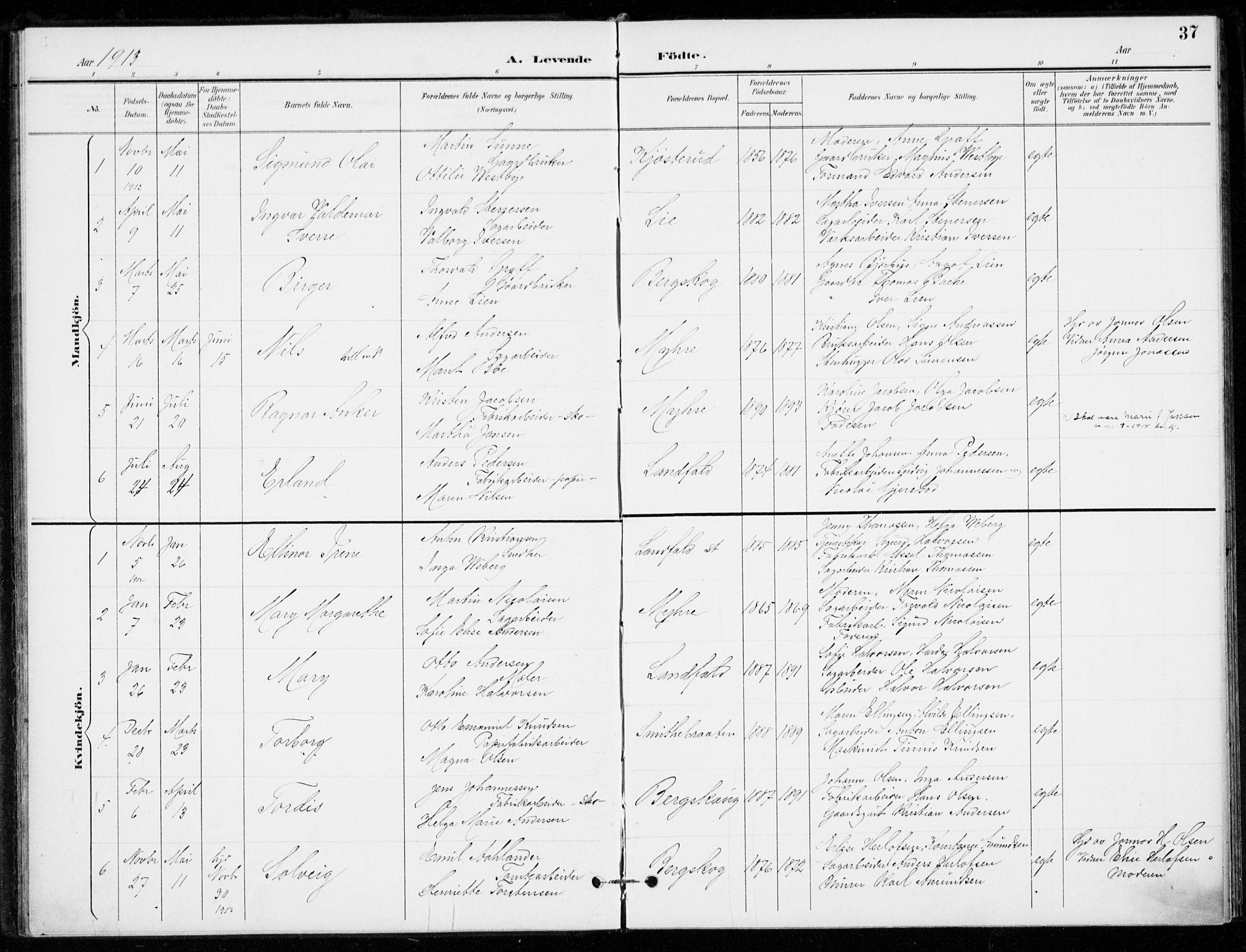 SAKO, Åssiden kirkebøker, F/Fa/L0002: Ministerialbok nr. 2, 1896-1916, s. 37