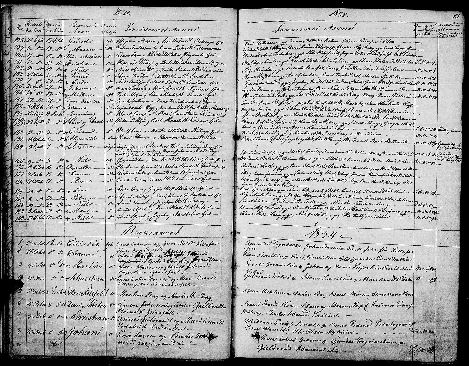 SAH, Land prestekontor, Ministerialbok nr. 8, 1830-1846, s. 18