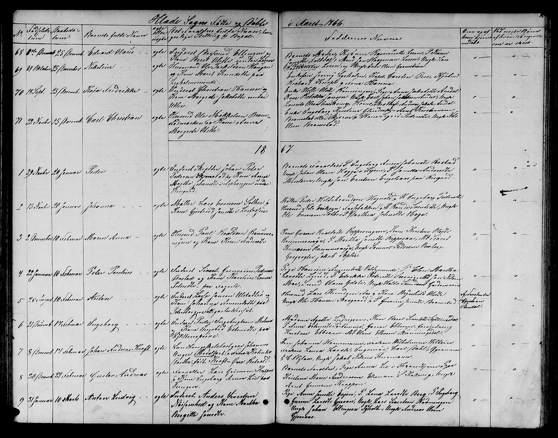 SAT, Ministerialprotokoller, klokkerbøker og fødselsregistre - Sør-Trøndelag, 606/L0311: Klokkerbok nr. 606C07, 1860-1877, s. 54