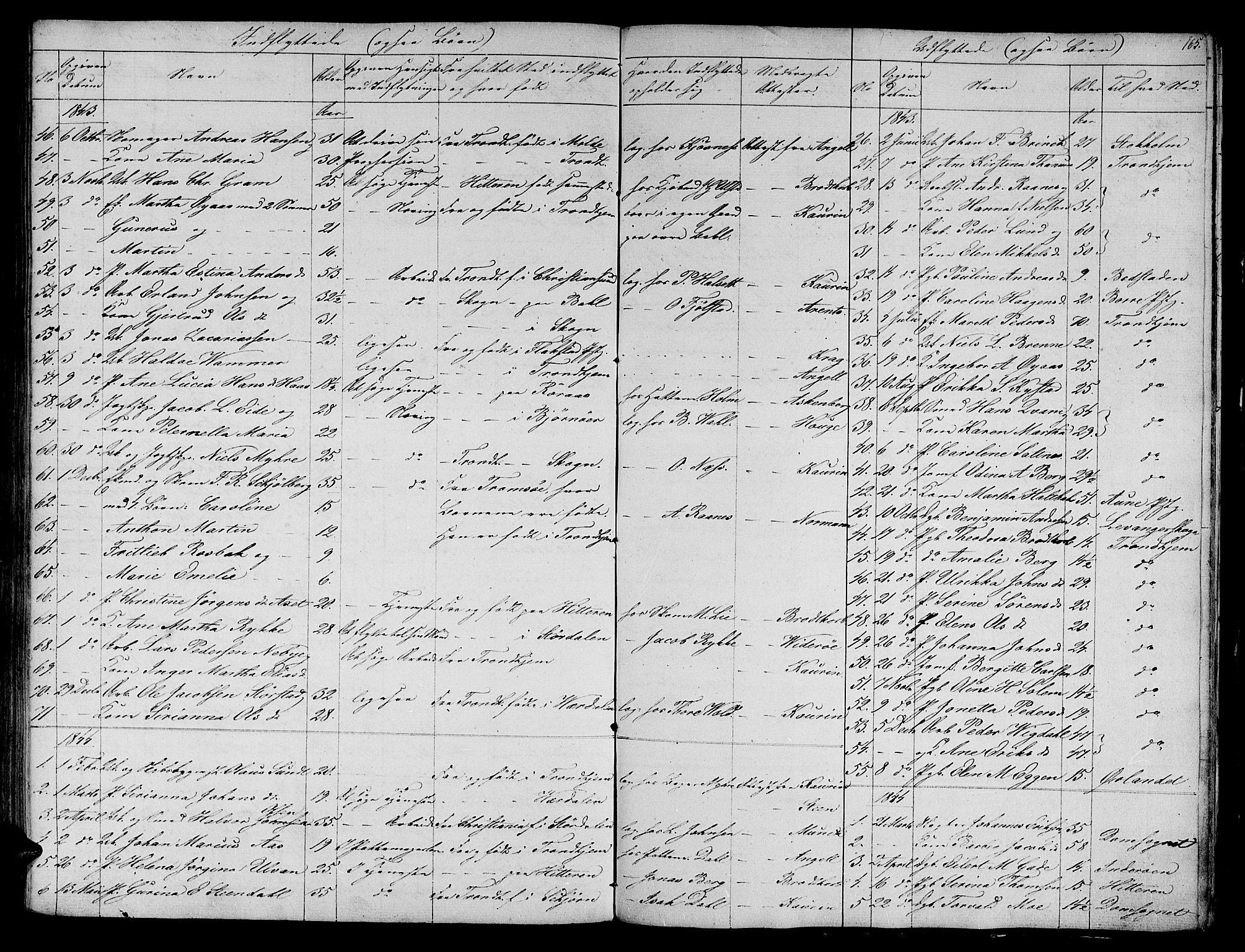 SAT, Ministerialprotokoller, klokkerbøker og fødselsregistre - Sør-Trøndelag, 604/L0182: Ministerialbok nr. 604A03, 1818-1850, s. 165