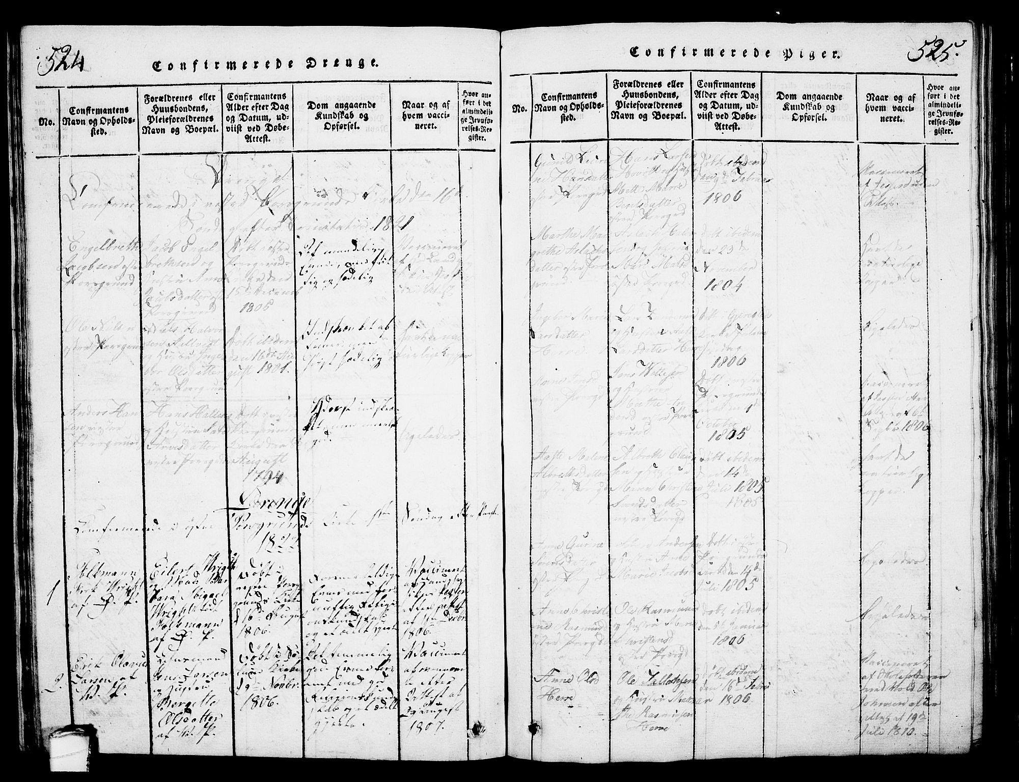 SAKO, Porsgrunn kirkebøker , G/Gb/L0001: Klokkerbok nr. II 1, 1817-1828, s. 524-525