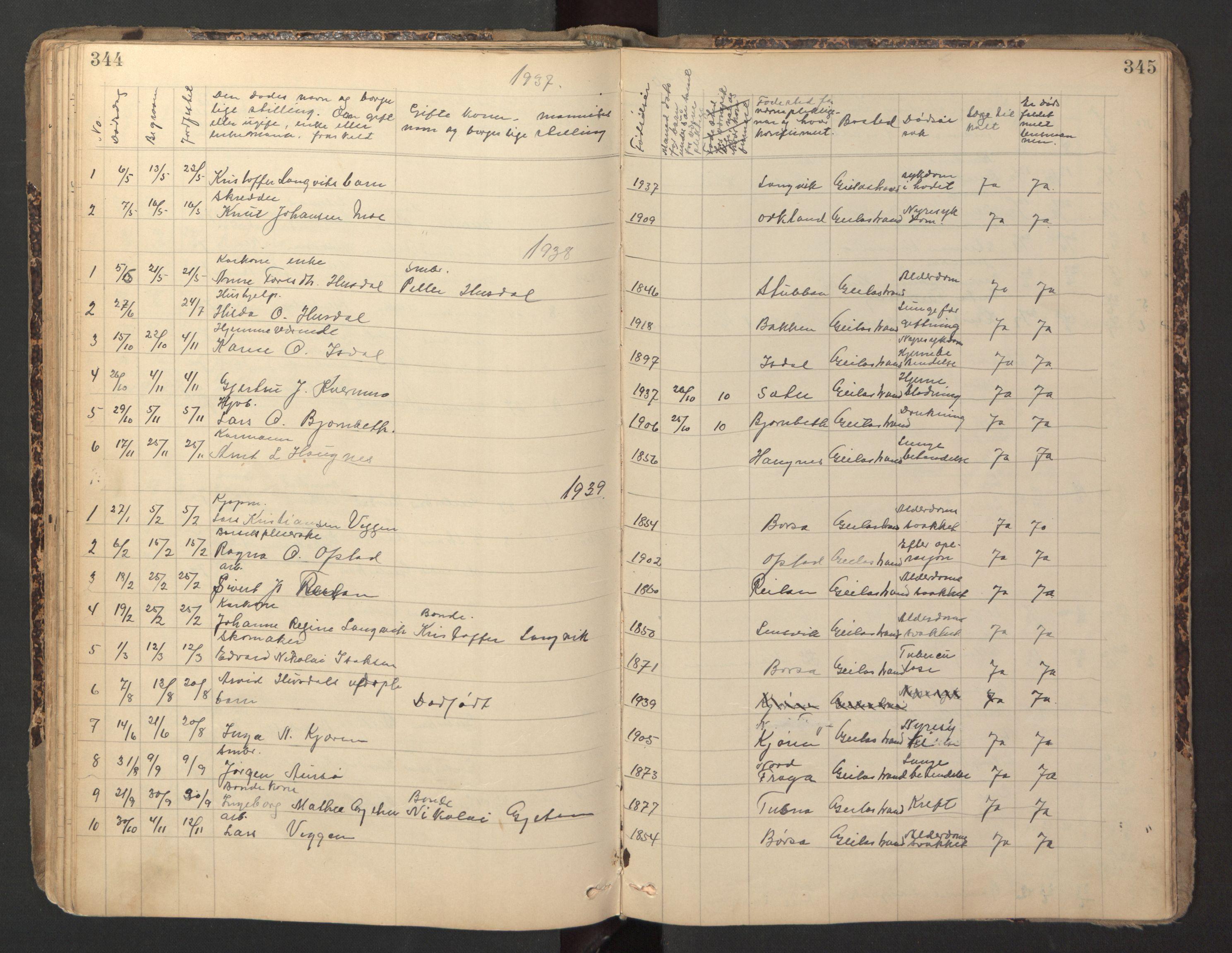 SAT, Ministerialprotokoller, klokkerbøker og fødselsregistre - Sør-Trøndelag, 670/L0837: Klokkerbok nr. 670C01, 1905-1946, s. 344-345