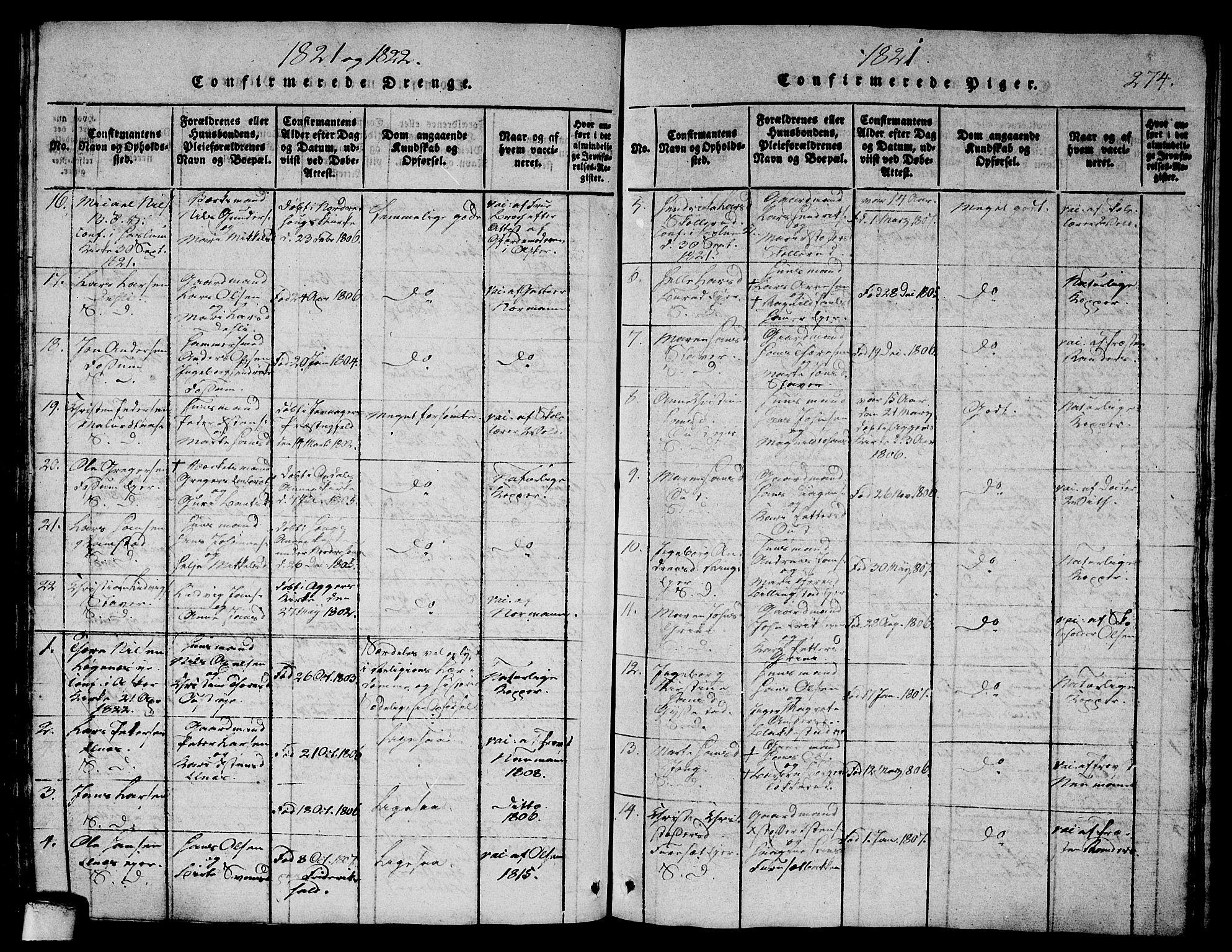 SAO, Asker prestekontor Kirkebøker, G/Ga/L0001: Klokkerbok nr. I 1, 1814-1830, s. 274