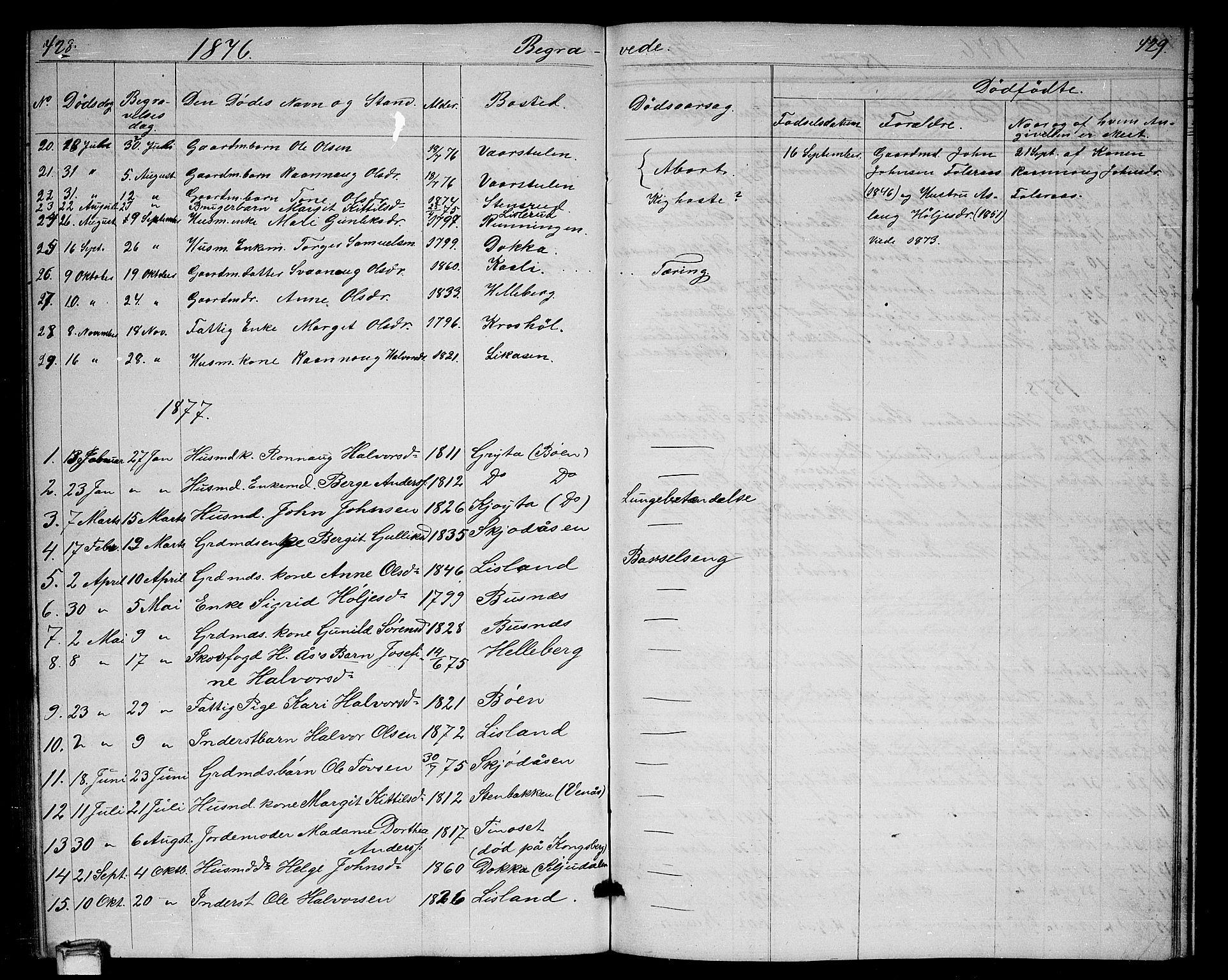 SAKO, Gransherad kirkebøker, G/Ga/L0002: Klokkerbok nr. I 2, 1854-1886, s. 428-429
